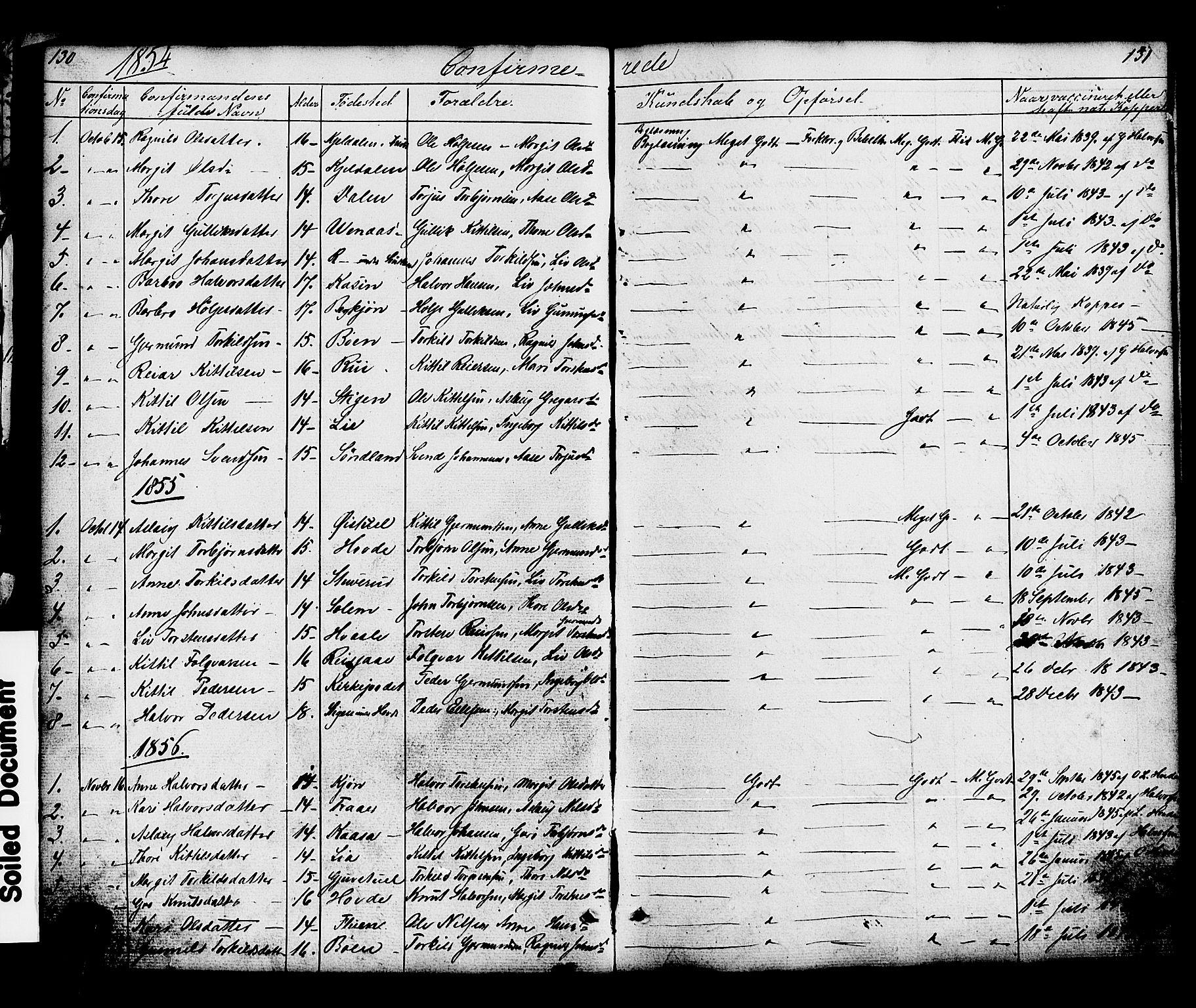 SAKO, Hjartdal kirkebøker, G/Gc/L0002: Klokkerbok nr. III 2, 1854-1890, s. 130-131