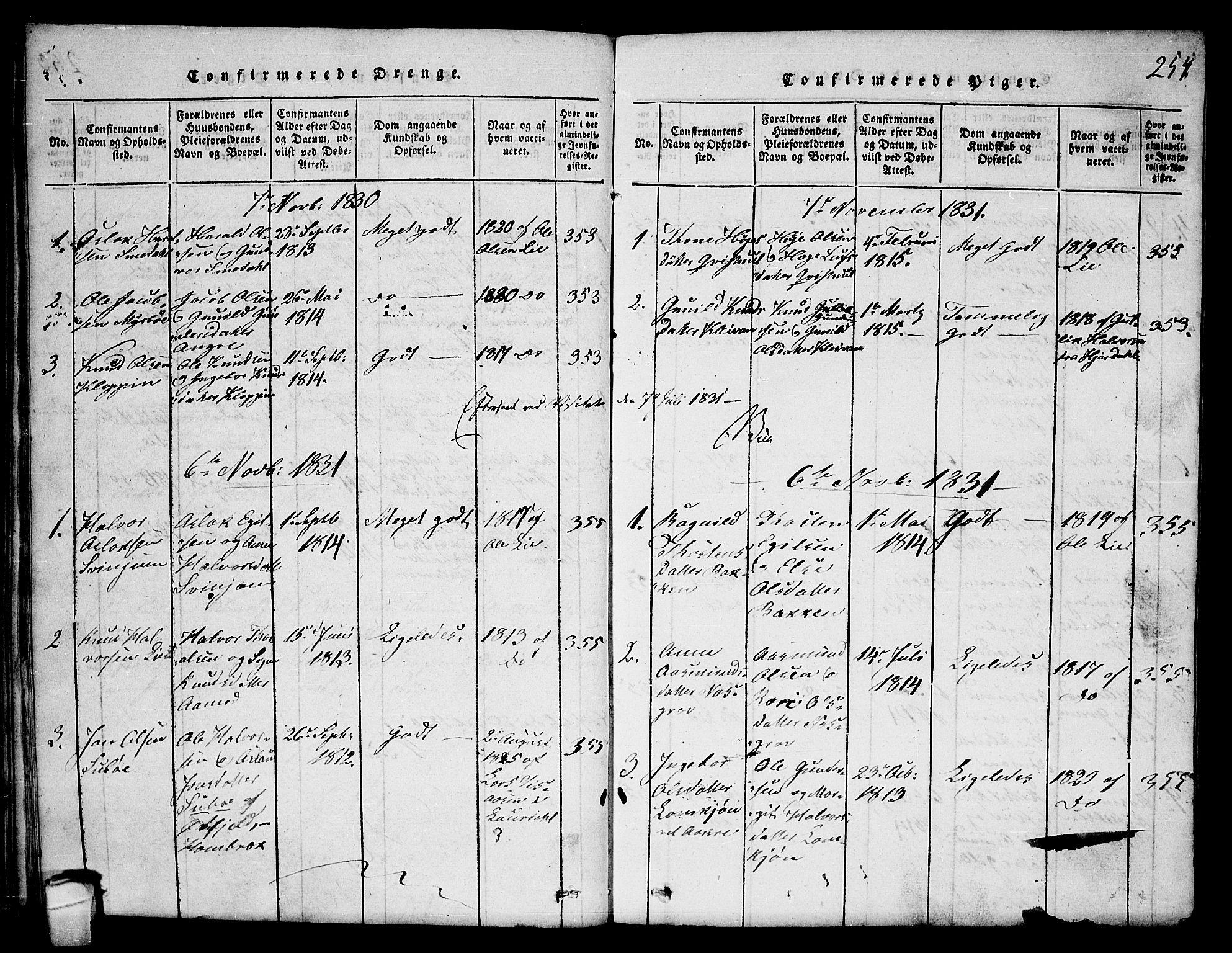 SAKO, Seljord kirkebøker, F/Fc/L0001: Ministerialbok nr. III 1, 1815-1831, s. 254