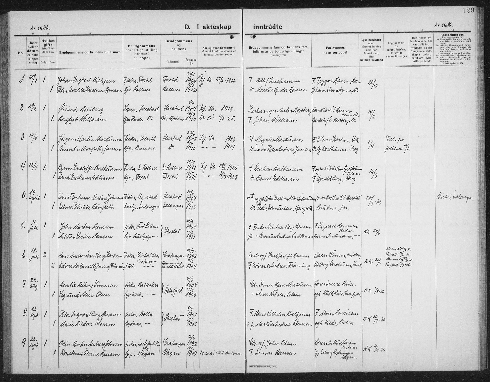 SATØ, Ibestad sokneprestembete, H/Ha/Hab/L0011klokker: Klokkerbok nr. 11, 1930-1942, s. 129