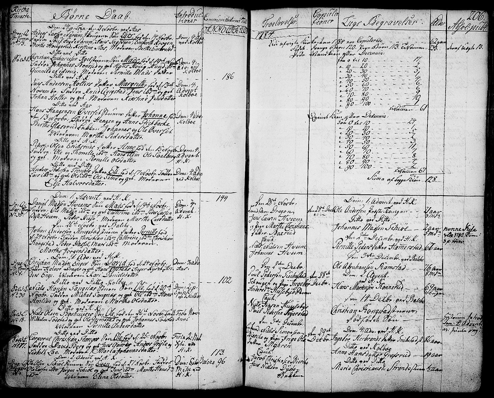 SAH, Toten prestekontor, Ministerialbok nr. 6, 1773-1793, s. 206