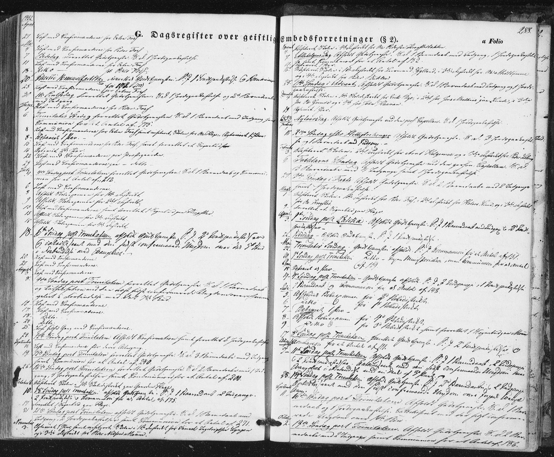 SAT, Ministerialprotokoller, klokkerbøker og fødselsregistre - Sør-Trøndelag, 692/L1103: Ministerialbok nr. 692A03, 1849-1870, s. 288