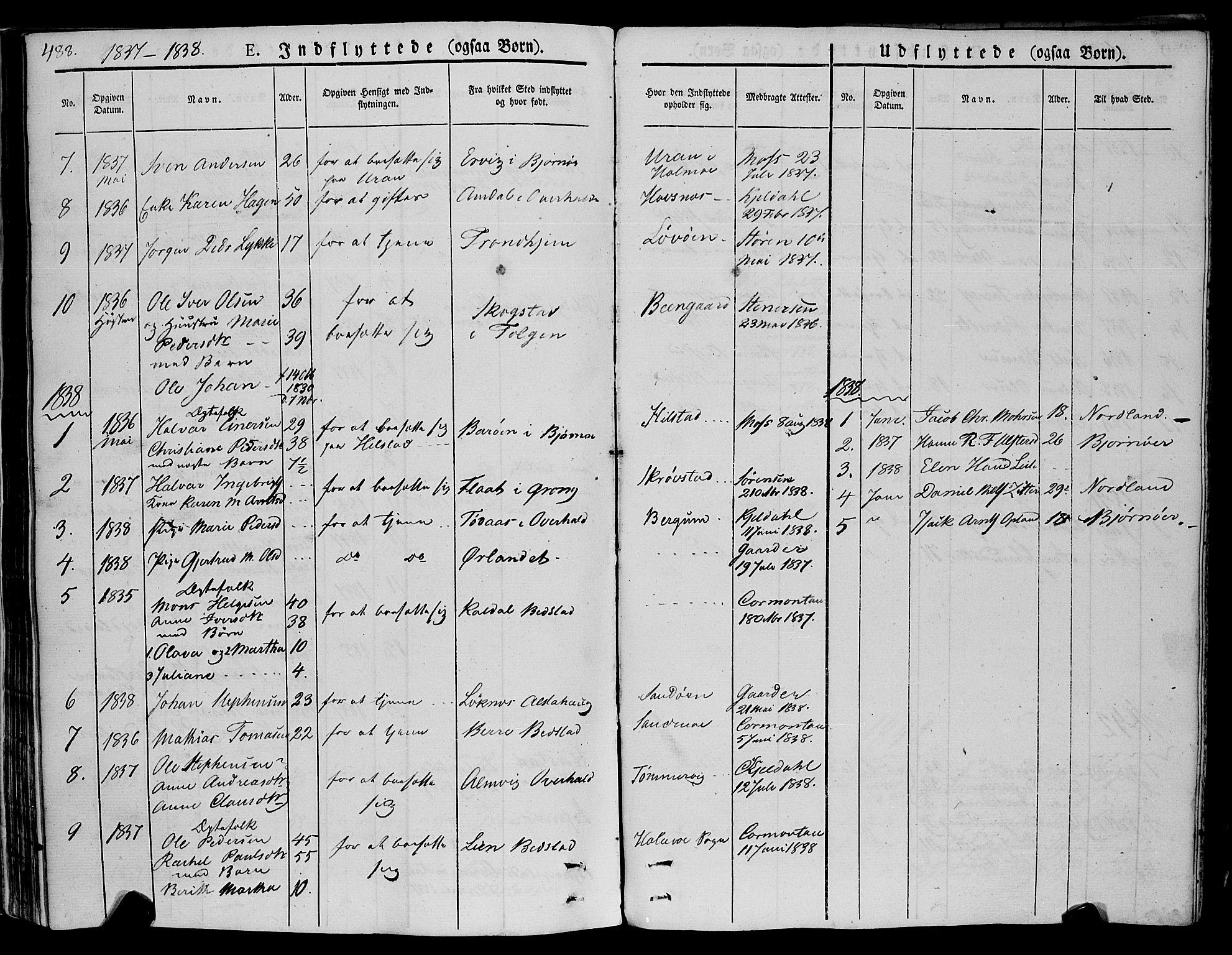 SAT, Ministerialprotokoller, klokkerbøker og fødselsregistre - Nord-Trøndelag, 773/L0614: Ministerialbok nr. 773A05, 1831-1856, s. 488