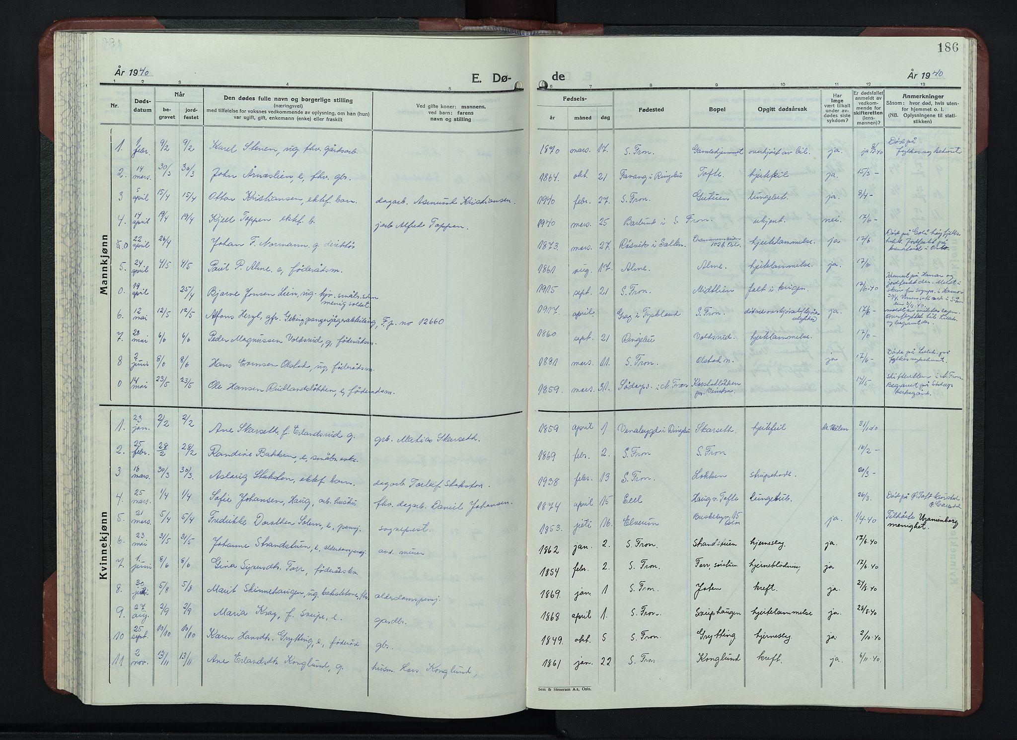 SAH, Sør-Fron prestekontor, H/Ha/Hab/L0006: Klokkerbok nr. 6, 1933-1948, s. 186