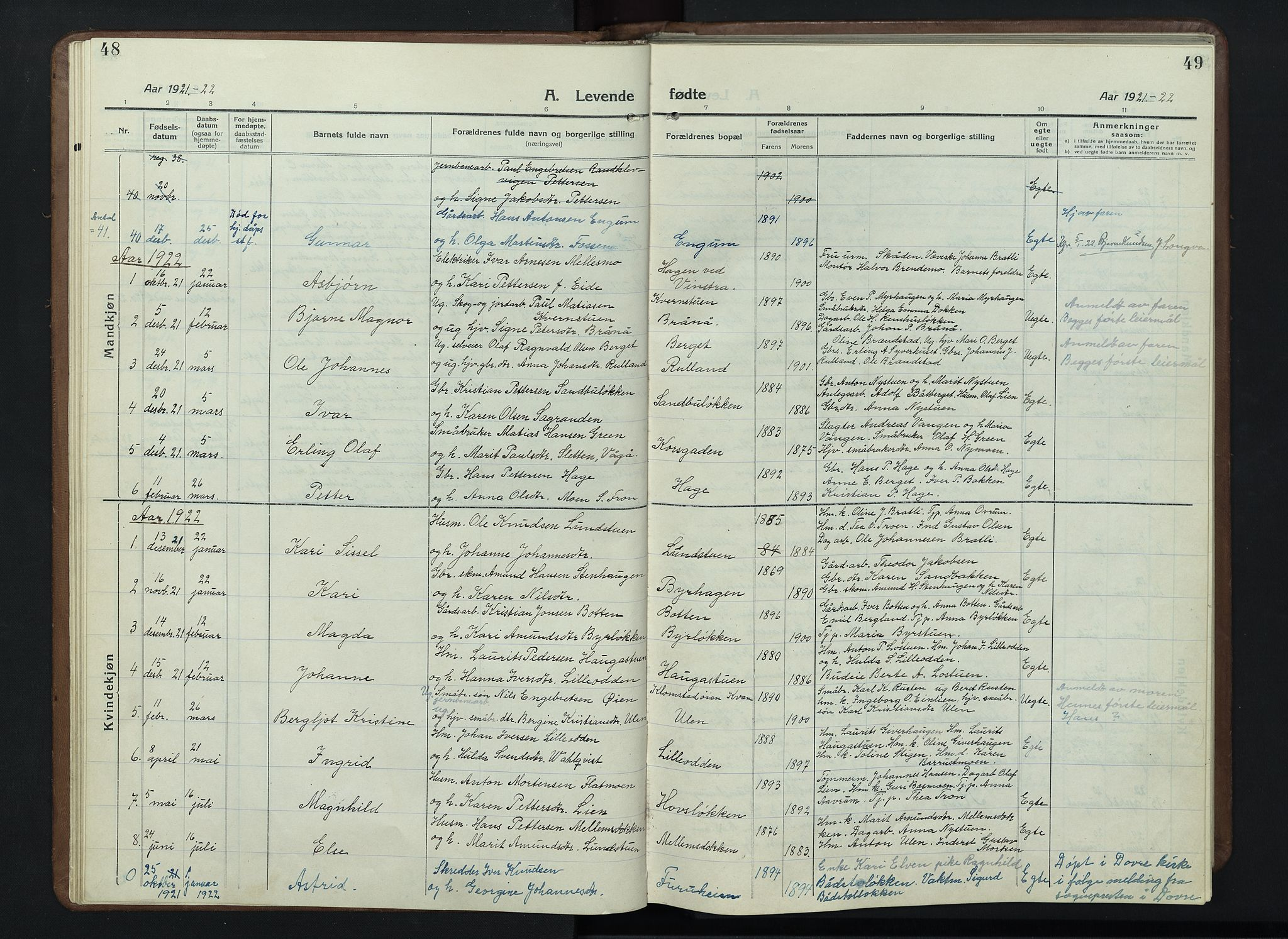 SAH, Nord-Fron prestekontor, Klokkerbok nr. 7, 1915-1946, s. 48-49