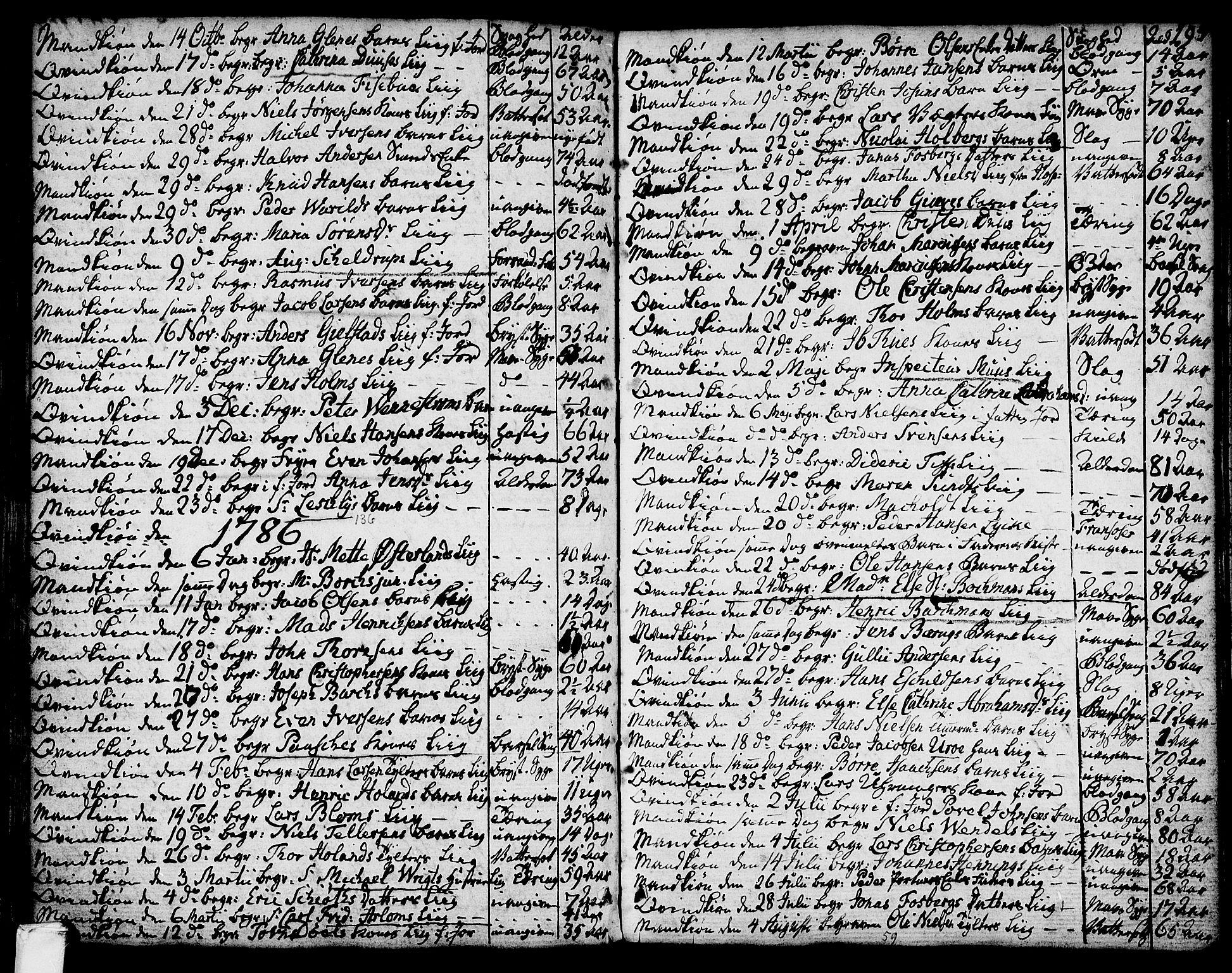SAKO, Larvik kirkebøker, G/Ga/L0001: Klokkerbok nr. I 1, 1785-1807, s. 194