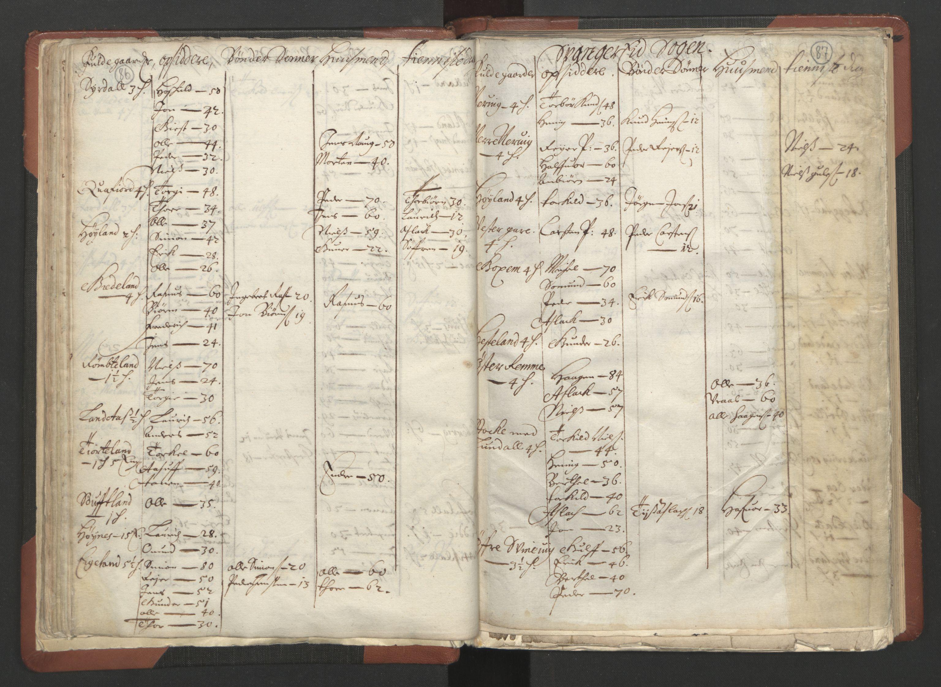 RA, Fogdenes og sorenskrivernes manntall 1664-1666, nr. 10: Lista len, 1664, s. 86-87