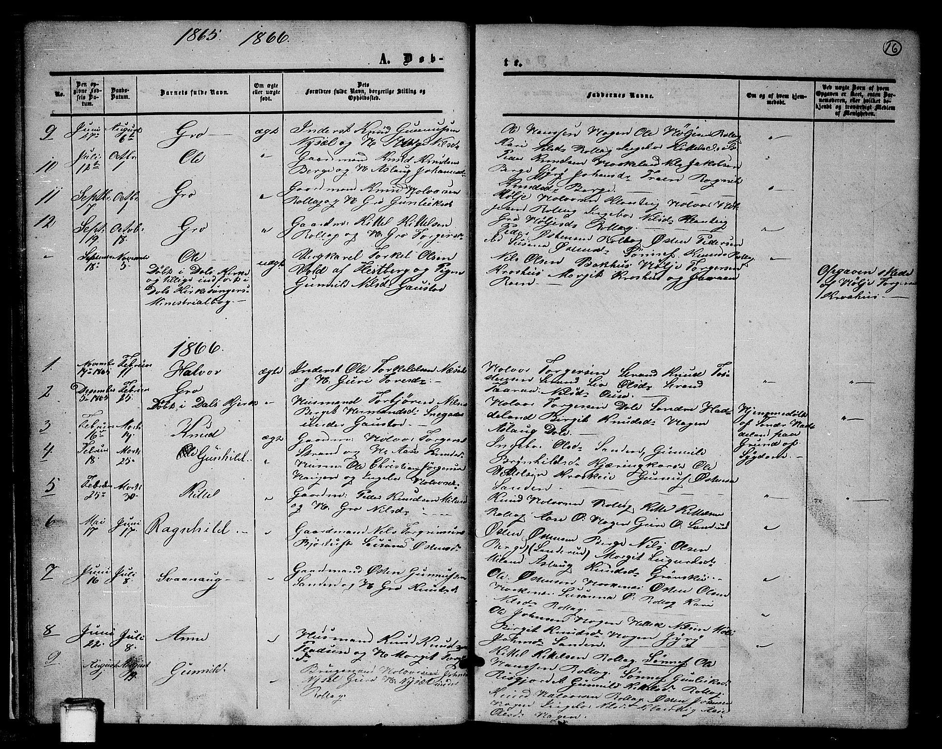 SAKO, Tinn kirkebøker, G/Gb/L0002: Klokkerbok nr. II 2, 1851-1886, s. 16