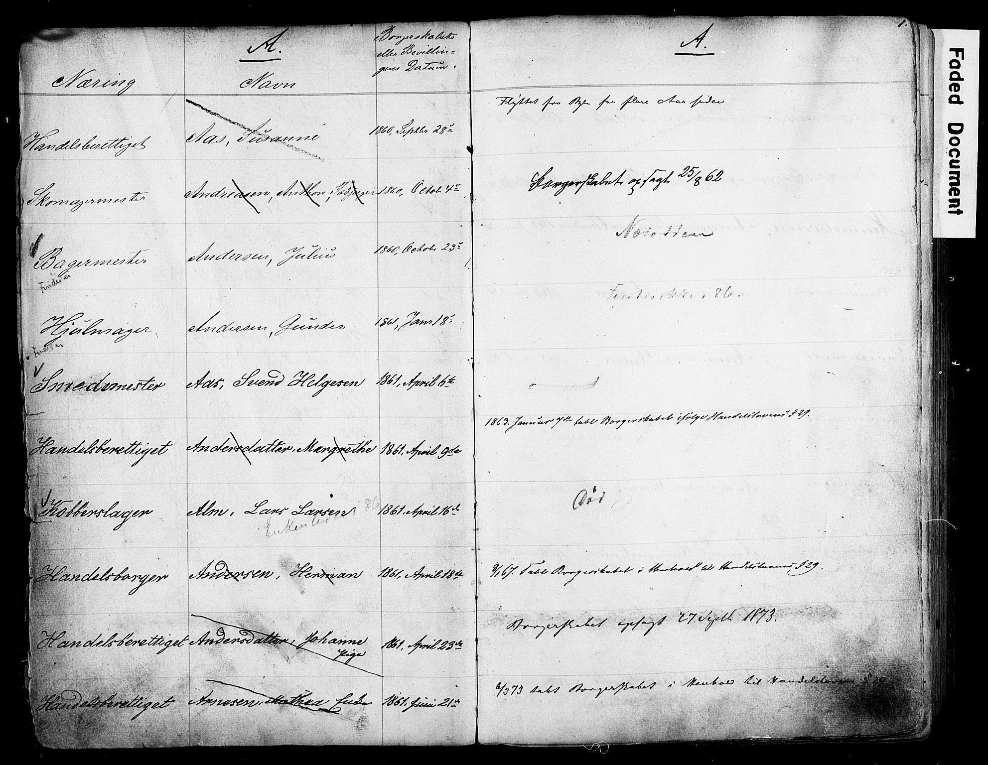 SAO, Kristiania magistrat, F/Fb/L0004: Borgerrulle, 1860-1879, s. 2