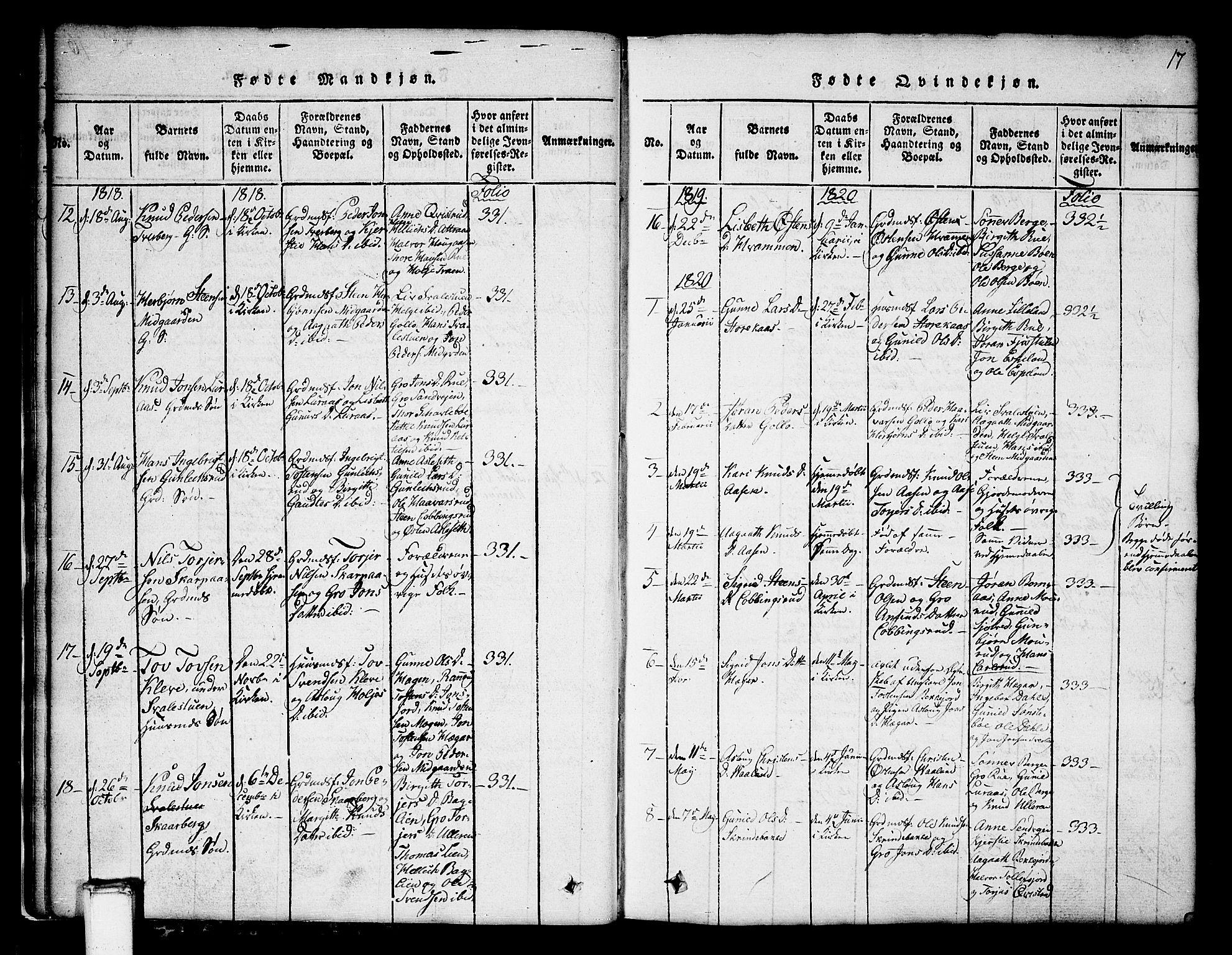 SAKO, Tinn kirkebøker, G/Ga/L0001: Klokkerbok nr. I 1, 1815-1850, s. 17