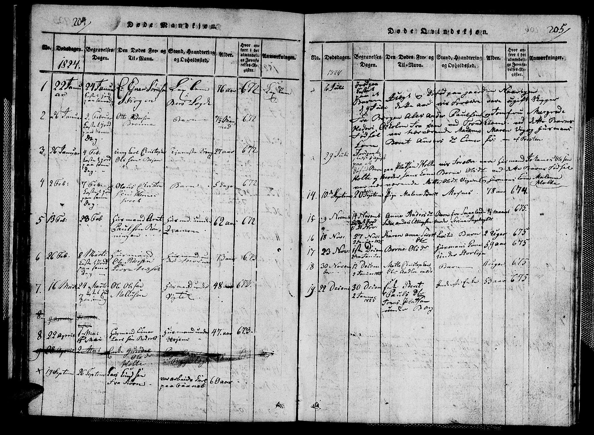 SAT, Ministerialprotokoller, klokkerbøker og fødselsregistre - Nord-Trøndelag, 713/L0124: Klokkerbok nr. 713C01, 1817-1827, s. 204-205