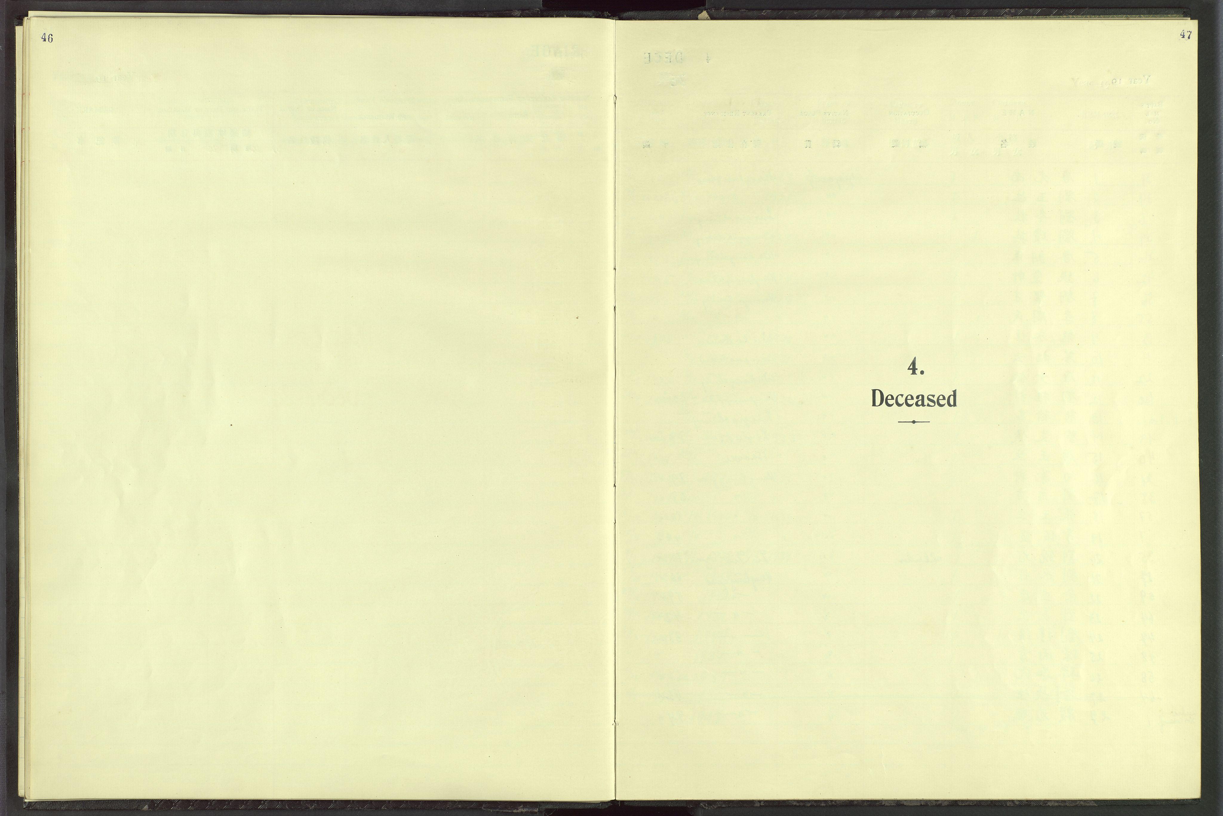 VID, Det Norske Misjonsselskap - utland - Kina (Hunan), Dm/L0026: Ministerialbok nr. 64, 1920-1932, s. 46-47