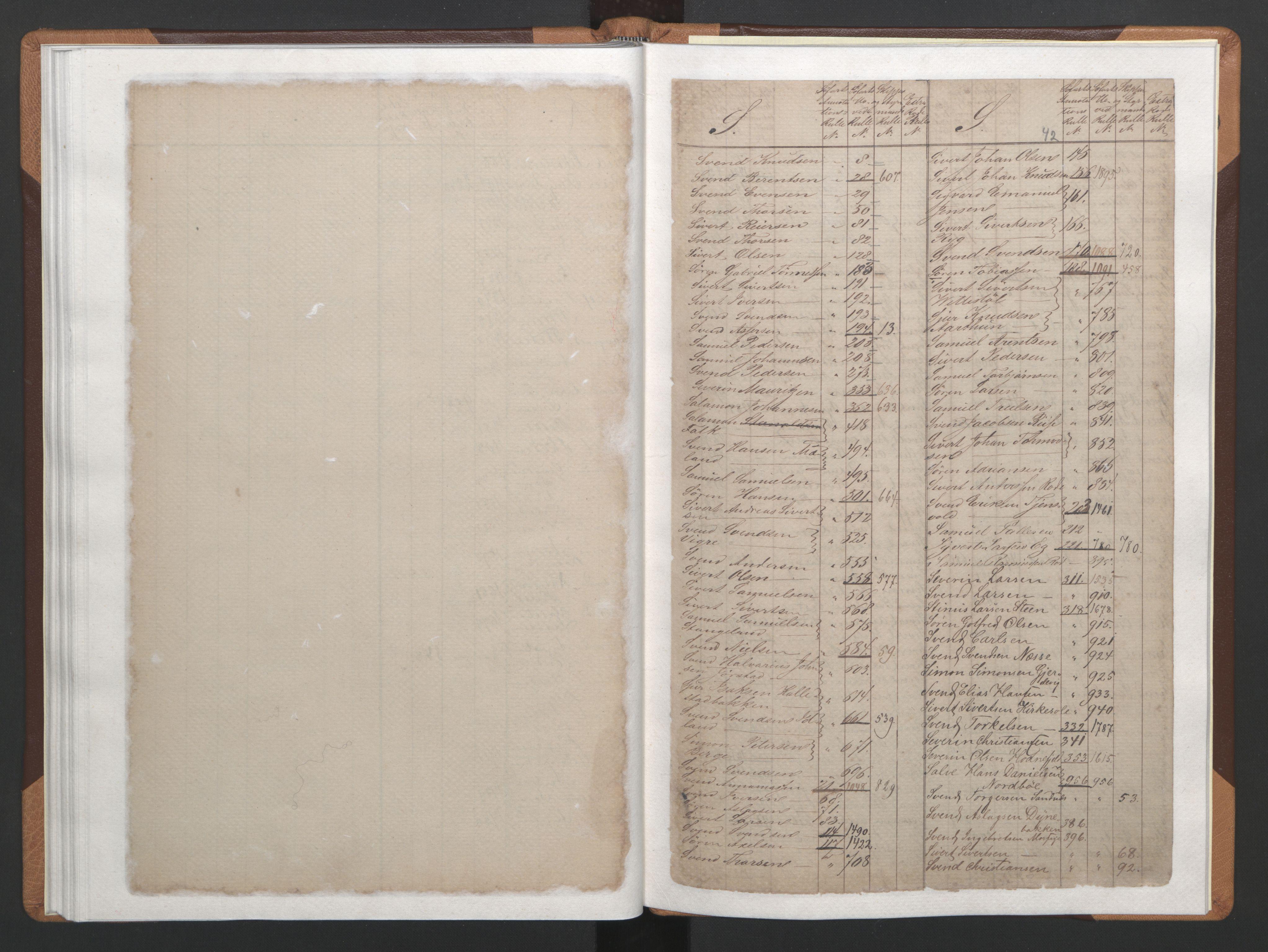 SAST, Stavanger sjømannskontor, F/Fb/Fba/L0002: Navneregister sjøfartsruller, 1860-1869, s. 43