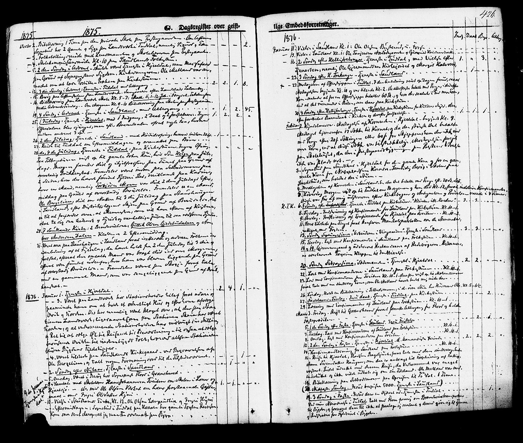 SAKO, Hjartdal kirkebøker, F/Fa/L0009: Ministerialbok nr. I 9, 1860-1879, s. 426