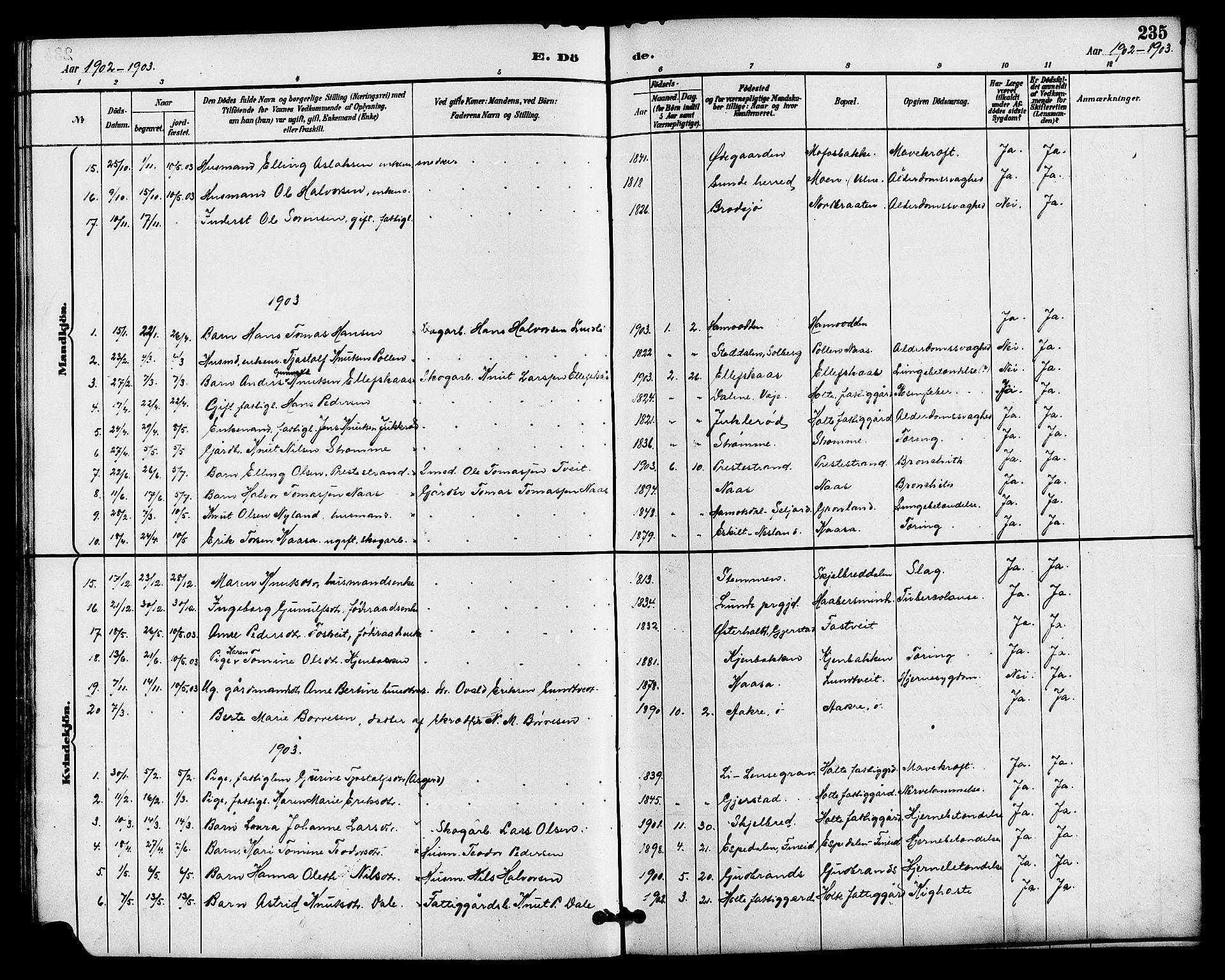 SAKO, Drangedal kirkebøker, G/Ga/L0003: Klokkerbok nr. I 3, 1887-1906, s. 235