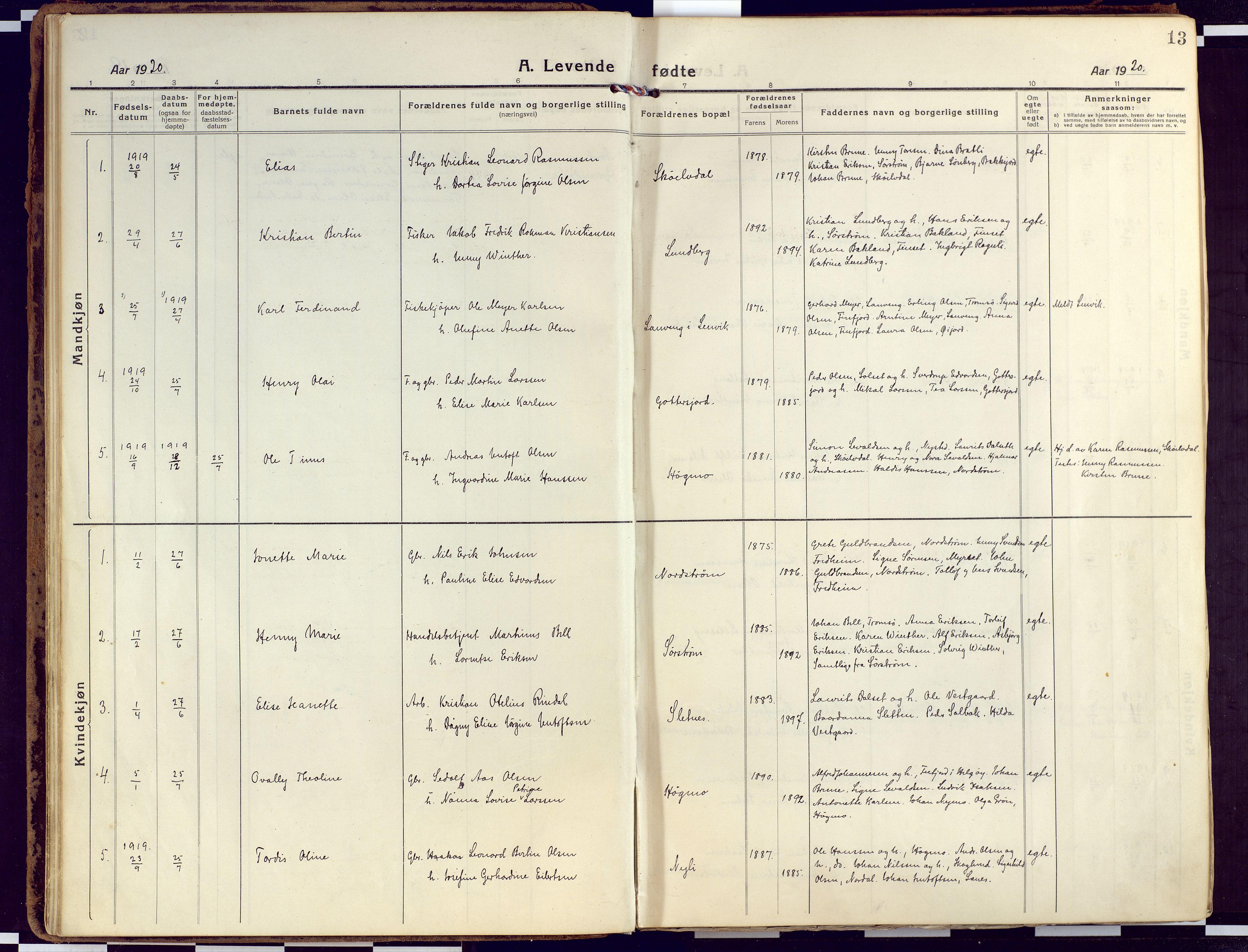 SATØ, Tranøy sokneprestkontor, I/Ia/Iaa/L0015kirke: Ministerialbok nr. 15, 1919-1928, s. 13