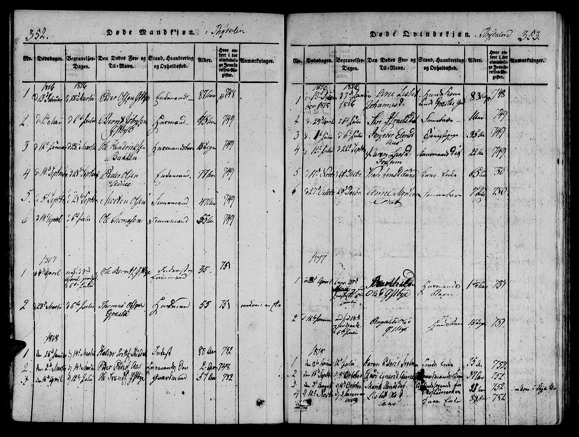 SAT, Ministerialprotokoller, klokkerbøker og fødselsregistre - Sør-Trøndelag, 695/L1142: Ministerialbok nr. 695A04 /2, 1816-1824, s. 352-353