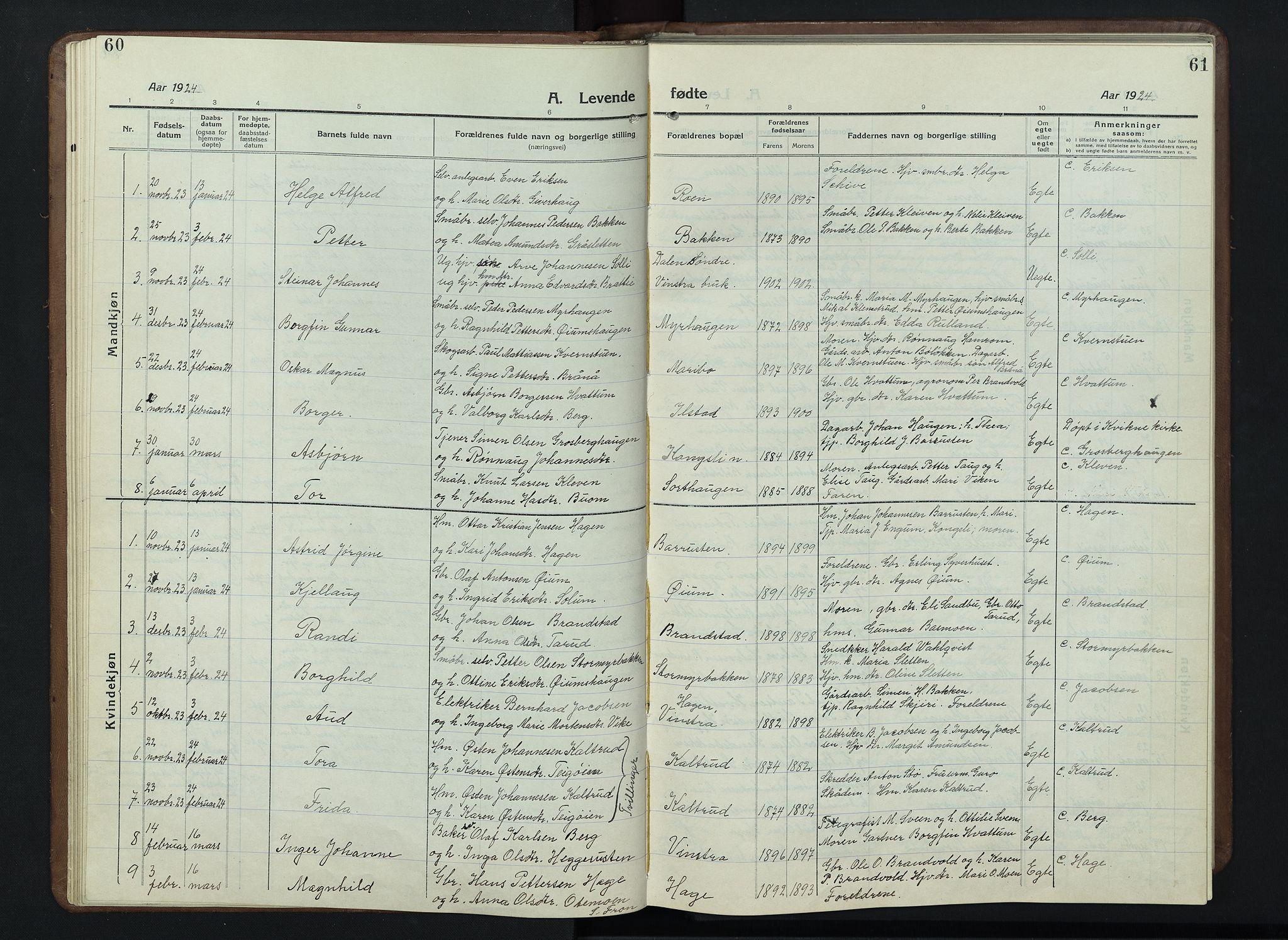 SAH, Nord-Fron prestekontor, Klokkerbok nr. 7, 1915-1946, s. 60-61
