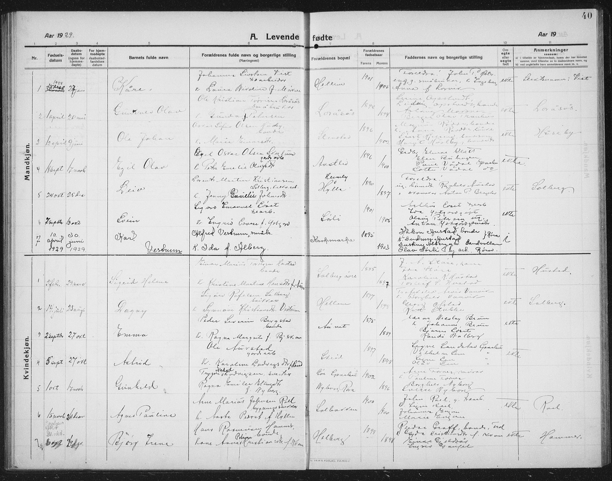 SAT, Ministerialprotokoller, klokkerbøker og fødselsregistre - Nord-Trøndelag, 731/L0312: Klokkerbok nr. 731C03, 1911-1935, s. 40