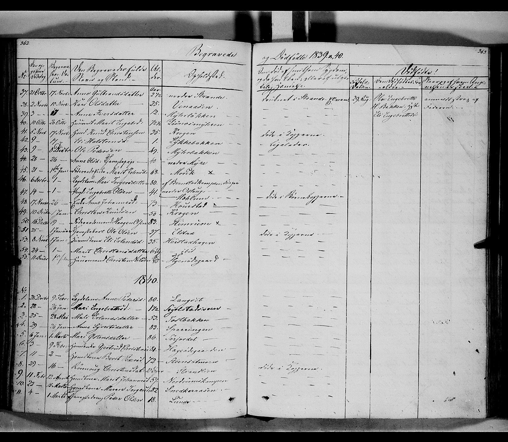 SAH, Ringebu prestekontor, Ministerialbok nr. 5, 1839-1848, s. 362-363