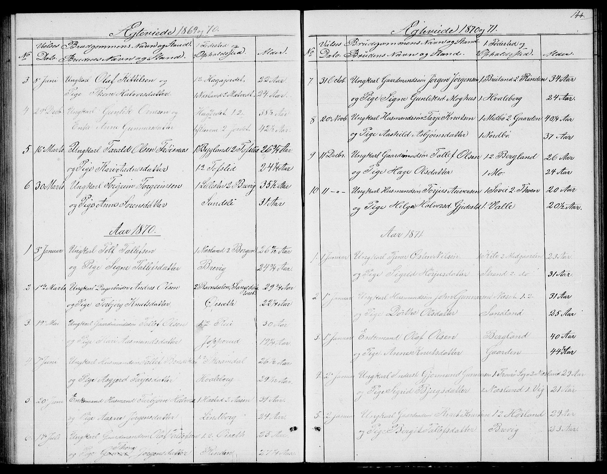 SAKO, Fyresdal kirkebøker, G/Ga/L0004: Klokkerbok nr. I 4, 1864-1892, s. 144
