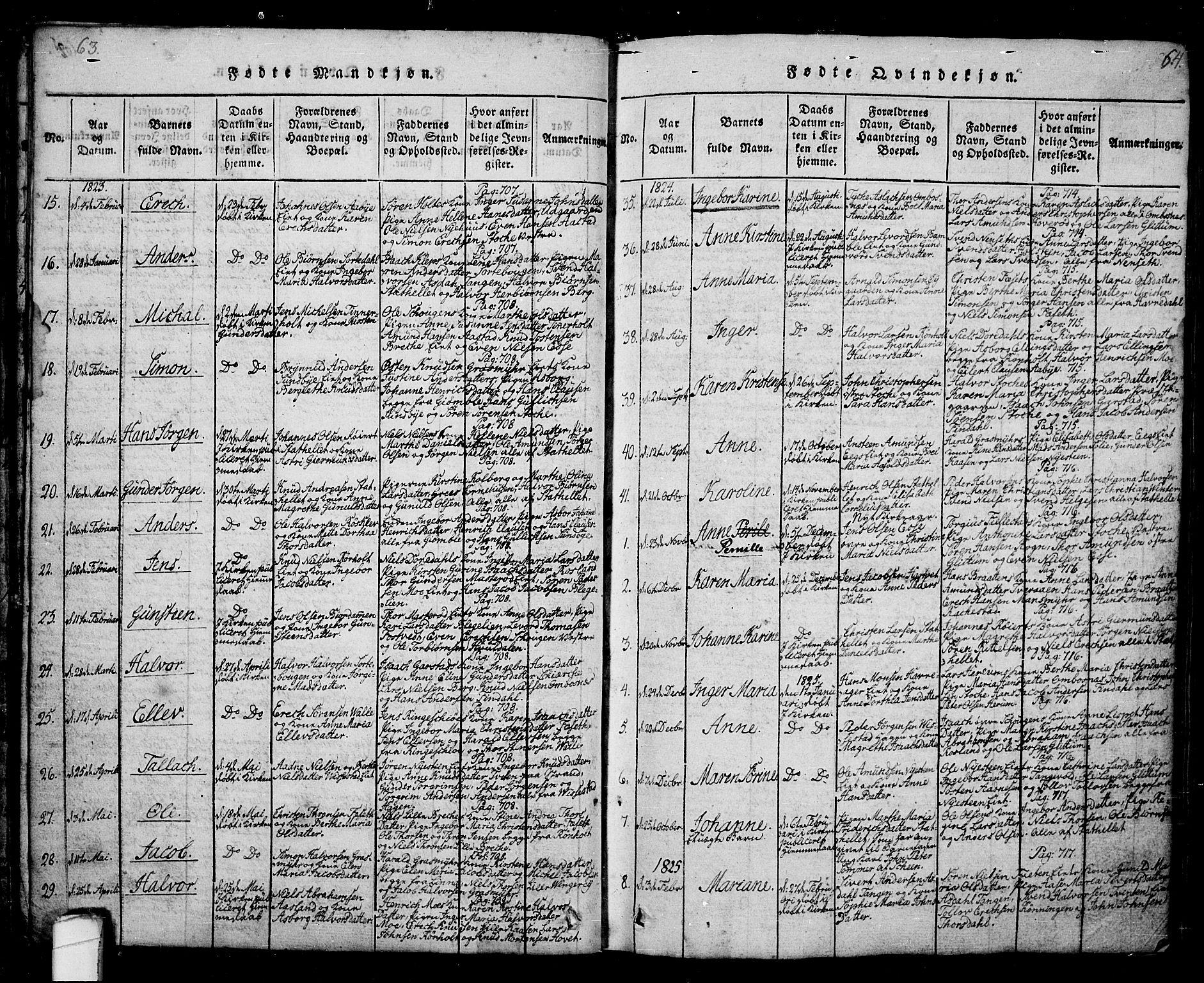 SAKO, Bamble kirkebøker, G/Ga/L0005: Klokkerbok nr. I 5, 1814-1855, s. 63-64