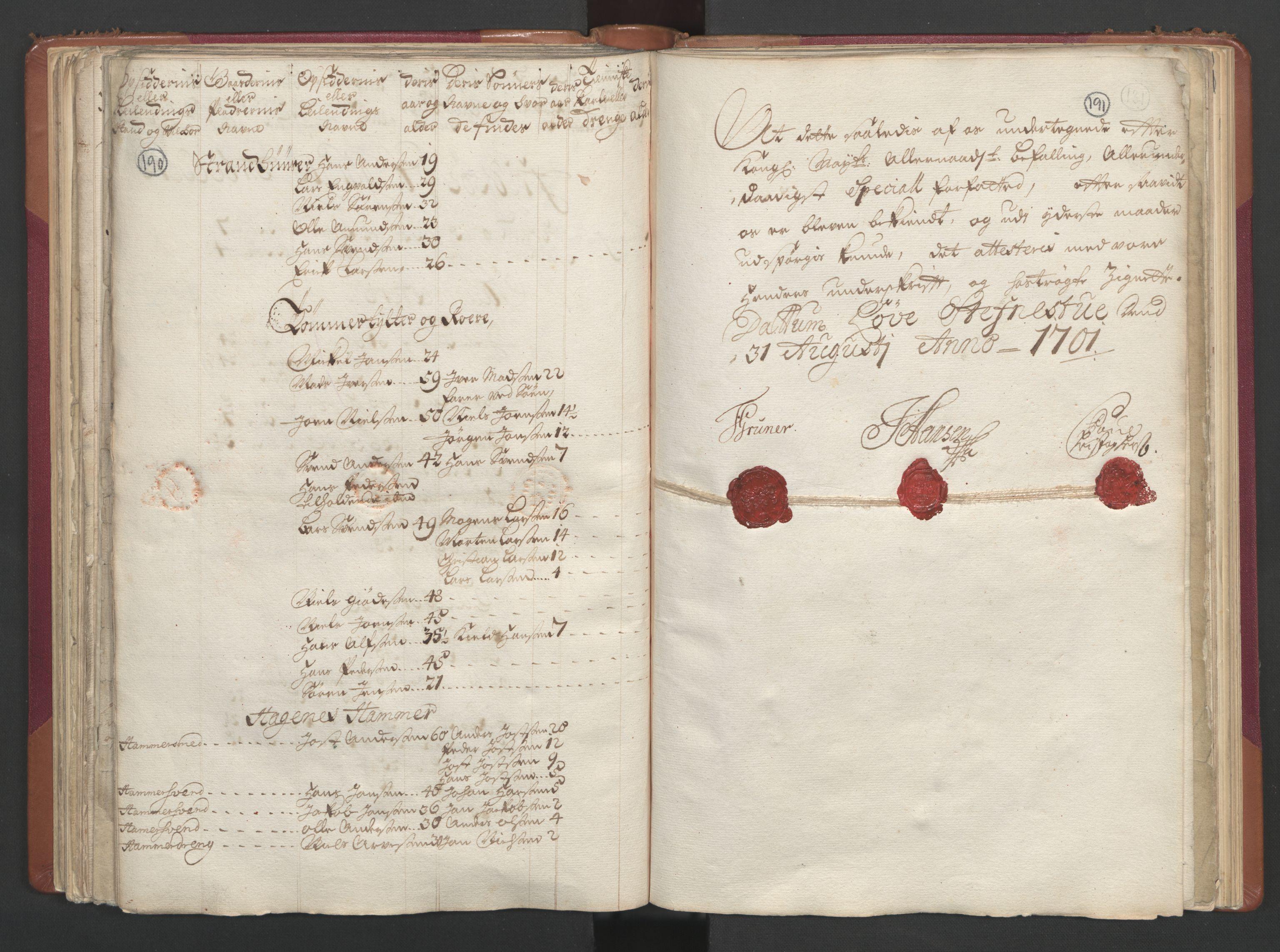 RA, Manntallet 1701, nr. 2: Solør, Odal og Østerdal fogderi og Larvik grevskap, 1701, s. 190-191