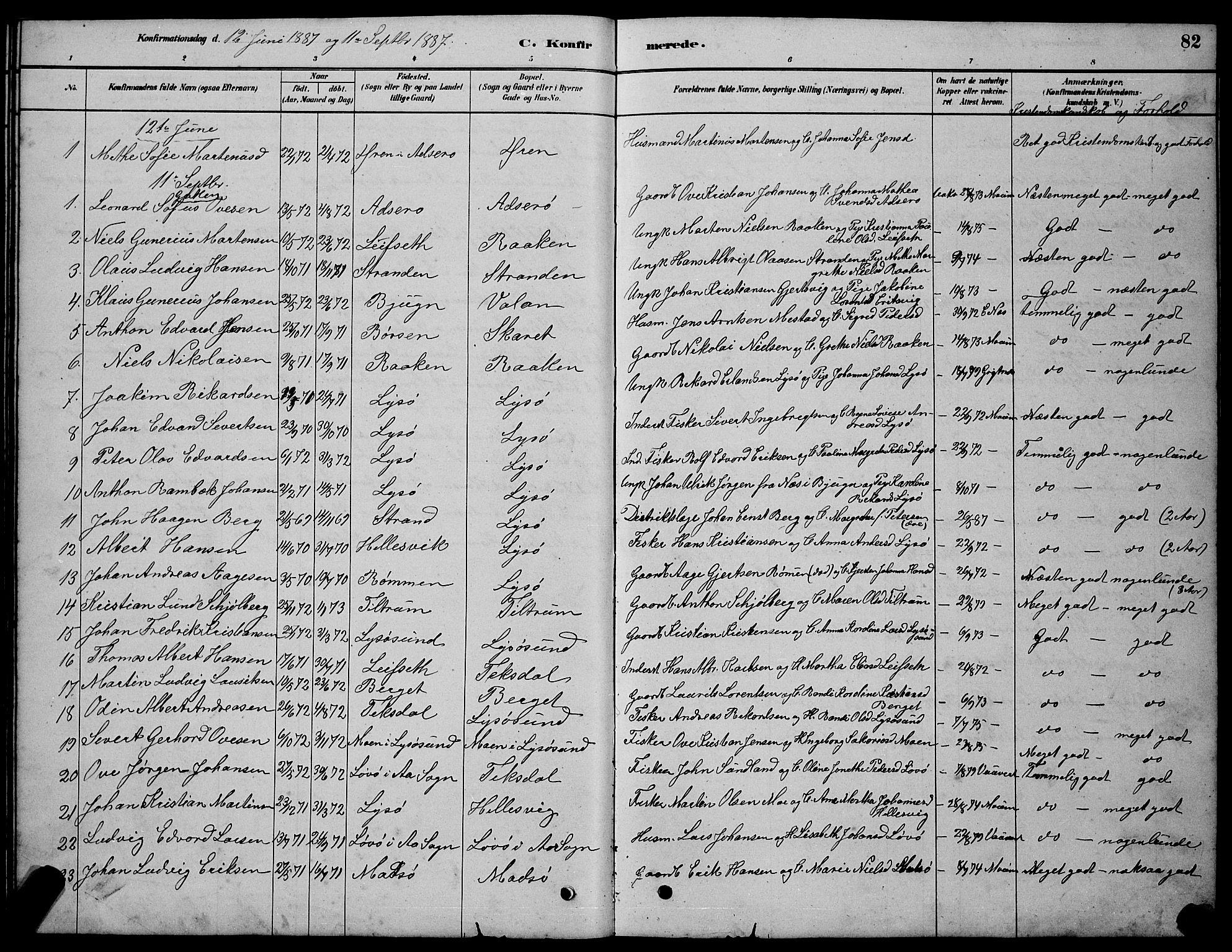 SAT, Ministerialprotokoller, klokkerbøker og fødselsregistre - Sør-Trøndelag, 654/L0665: Klokkerbok nr. 654C01, 1879-1901, s. 82