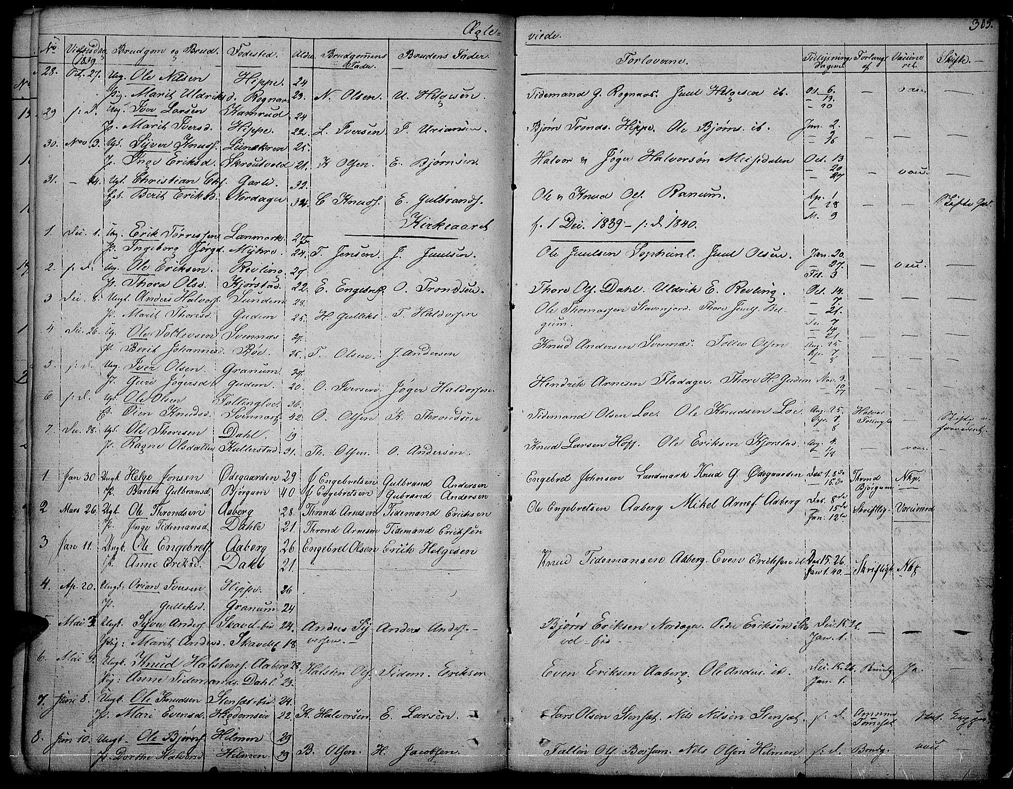 SAH, Nord-Aurdal prestekontor, Ministerialbok nr. 3, 1828-1841, s. 265