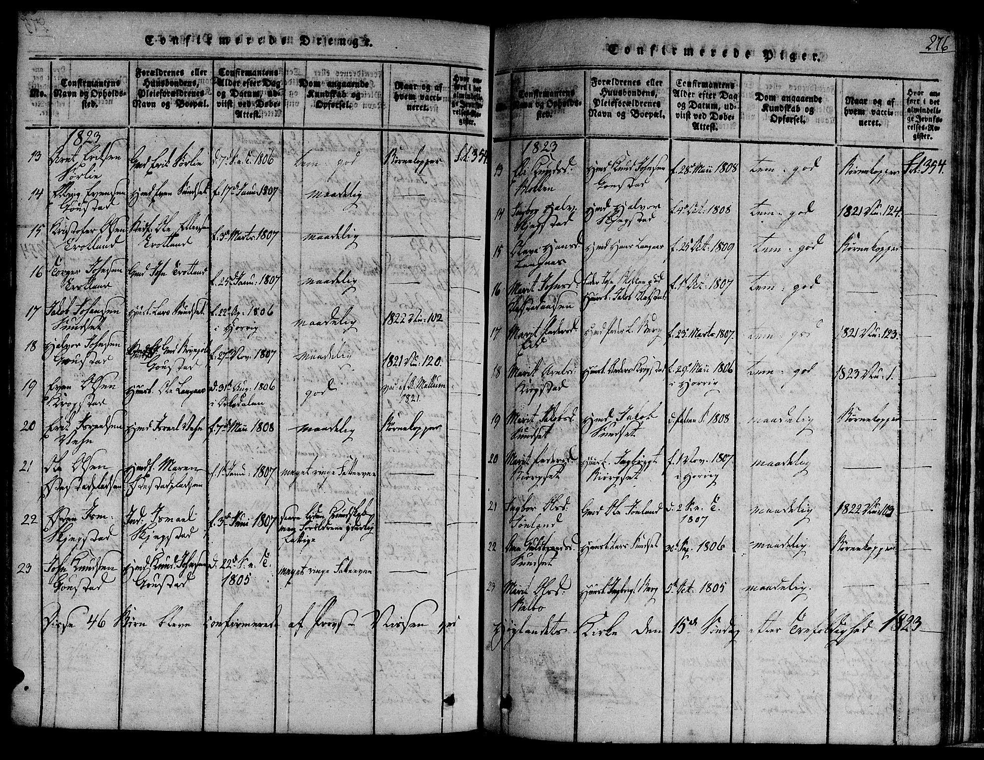 SAT, Ministerialprotokoller, klokkerbøker og fødselsregistre - Sør-Trøndelag, 691/L1068: Ministerialbok nr. 691A03 /4, 1816-1826, s. 276