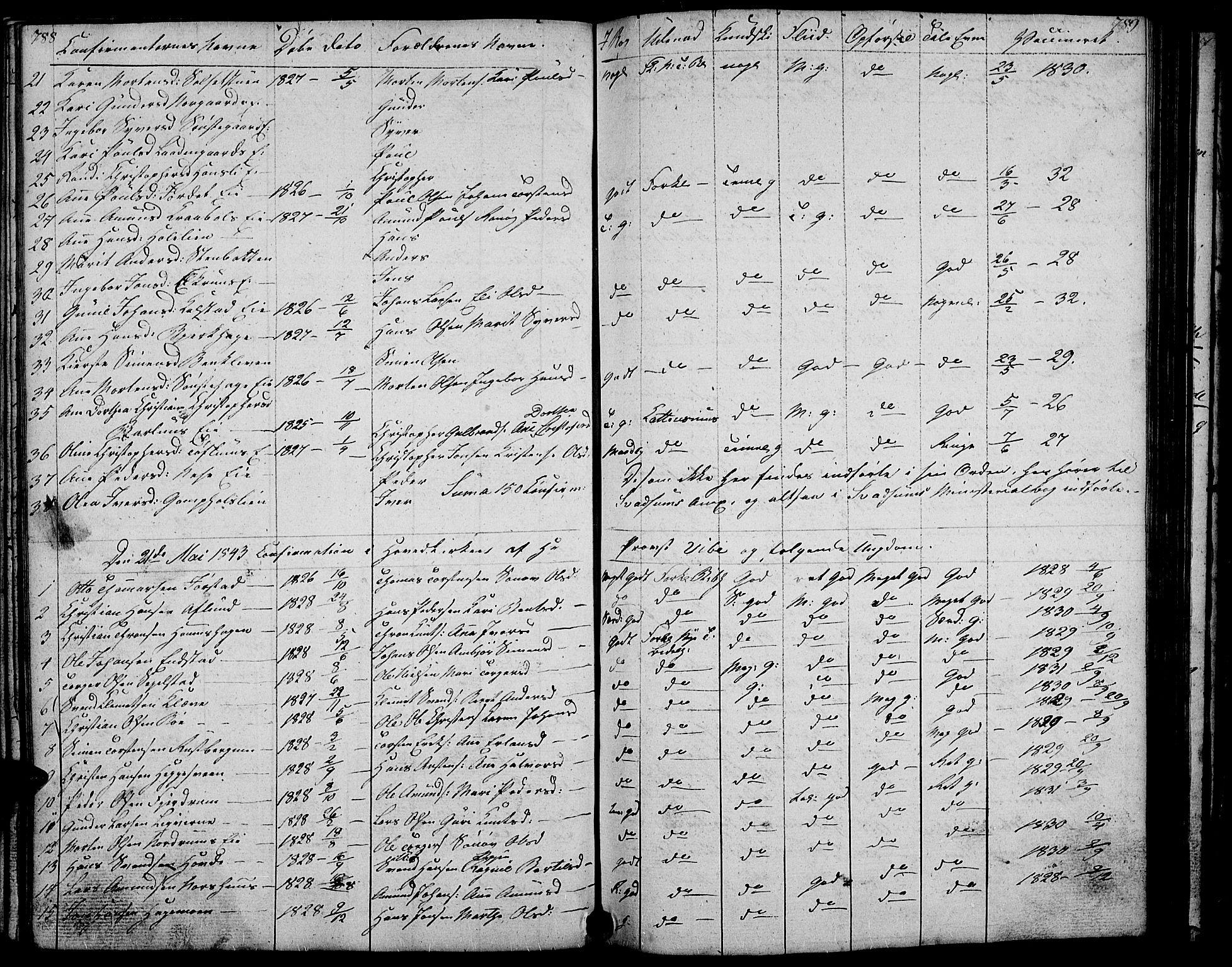 SAH, Gausdal prestekontor, Klokkerbok nr. 4, 1835-1870, s. 788-789
