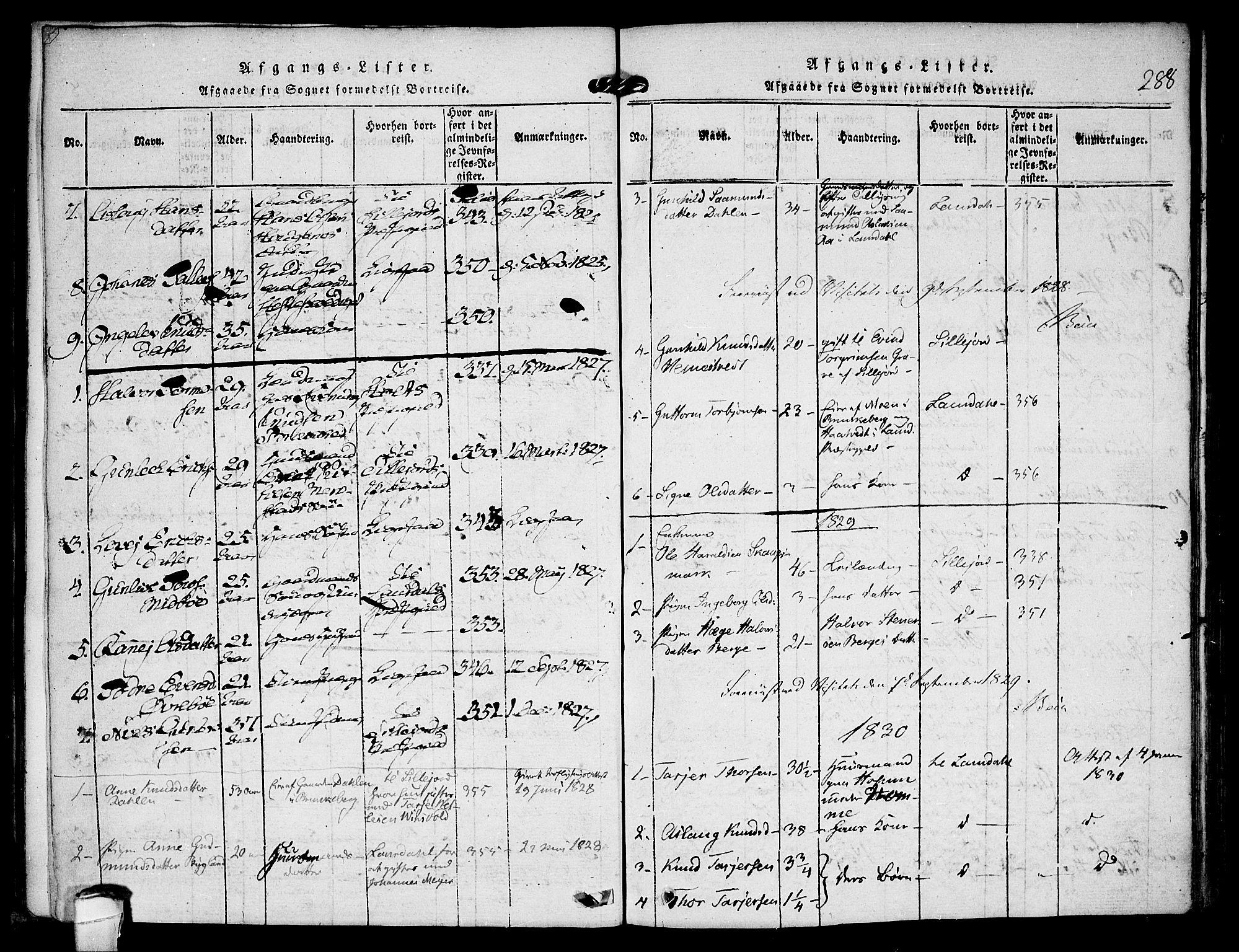 SAKO, Kviteseid kirkebøker, F/Fb/L0001: Ministerialbok nr. II 1, 1815-1836, s. 288