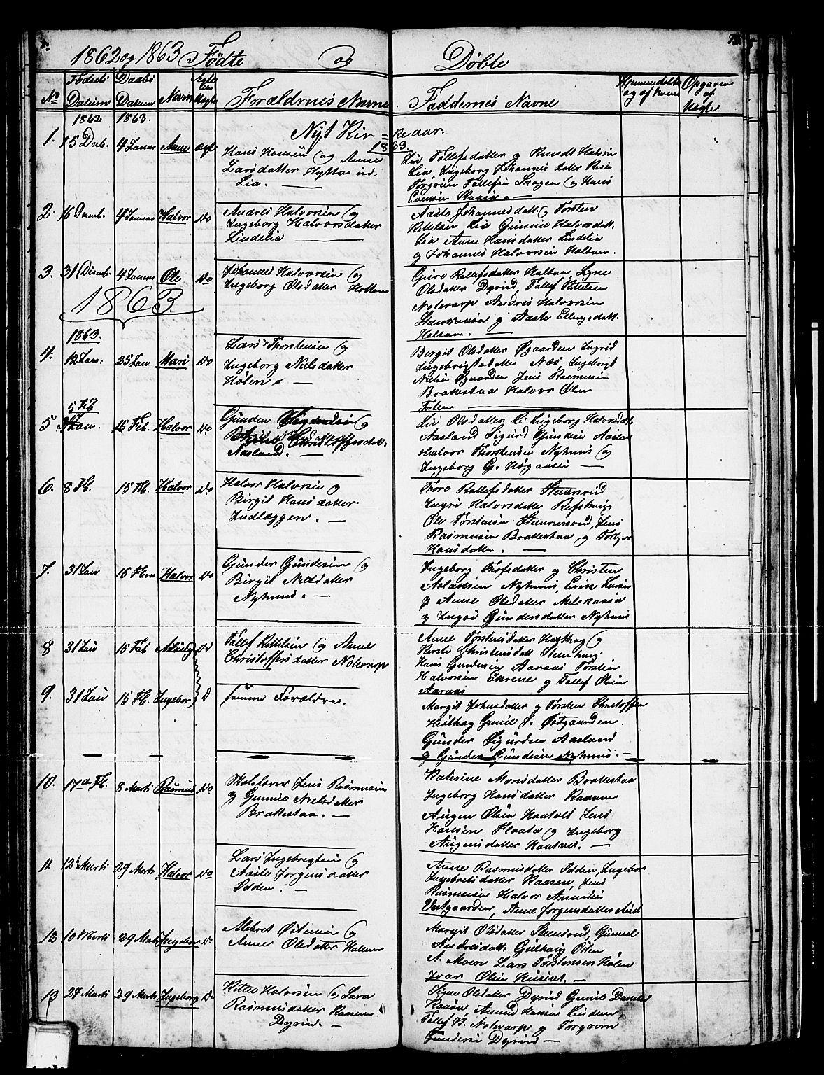 SAKO, Sauherad kirkebøker, G/Gb/L0001: Klokkerbok nr. II 1, 1845-1865, s. 73