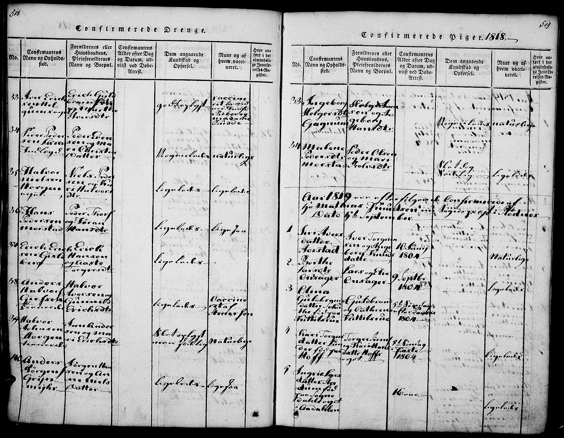 SAH, Gran prestekontor, Ministerialbok nr. 9, 1815-1824, s. 518-519