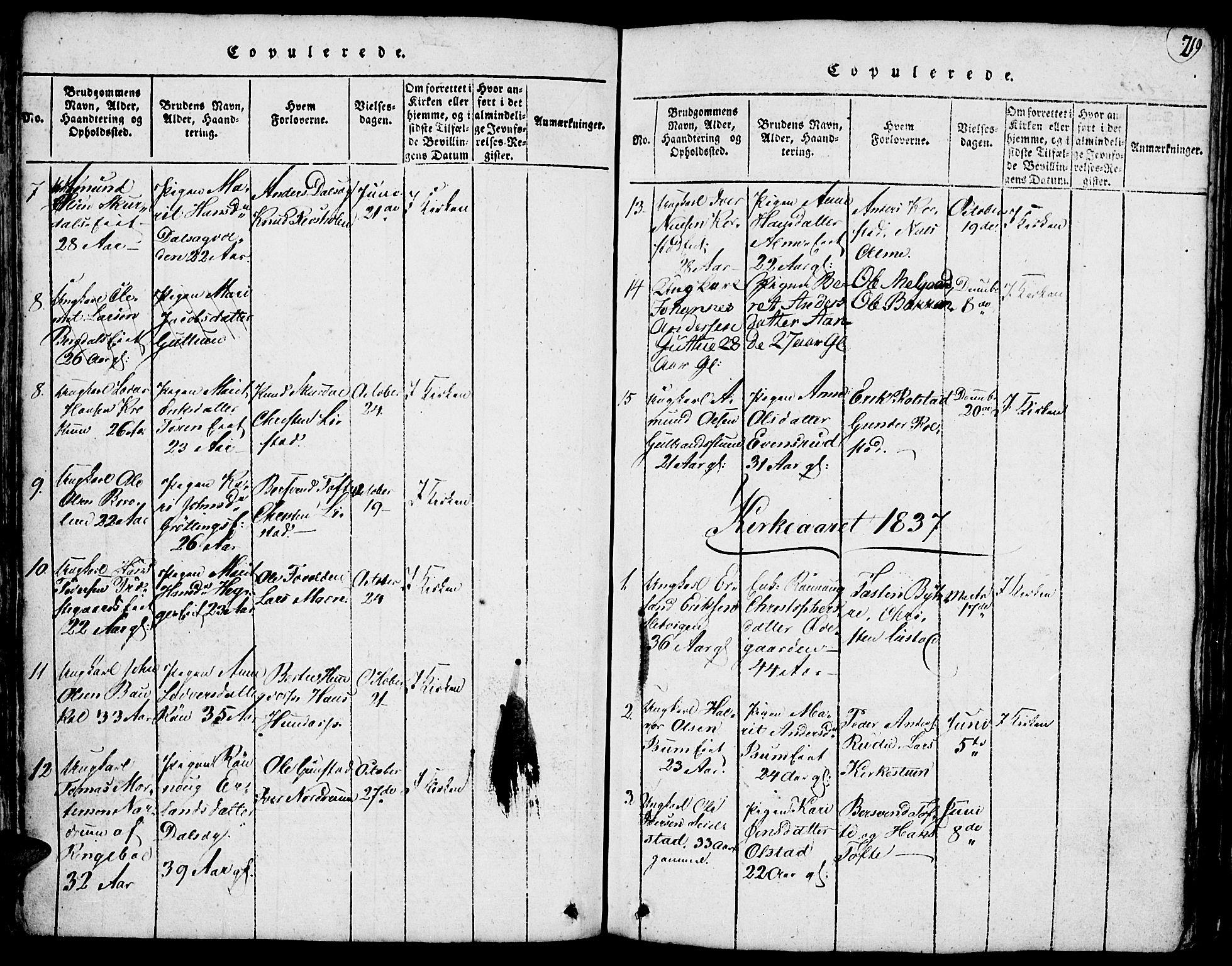 SAH, Fron prestekontor, H/Ha/Hab/L0001: Klokkerbok nr. 1, 1816-1843, s. 219