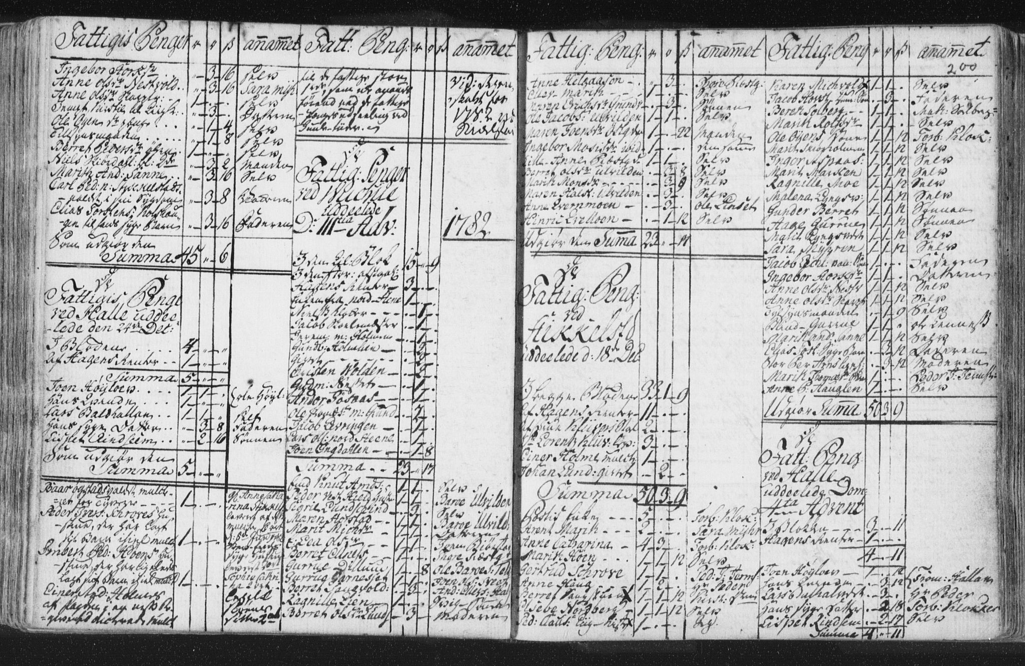 SAT, Ministerialprotokoller, klokkerbøker og fødselsregistre - Nord-Trøndelag, 723/L0232: Ministerialbok nr. 723A03, 1781-1804, s. 200