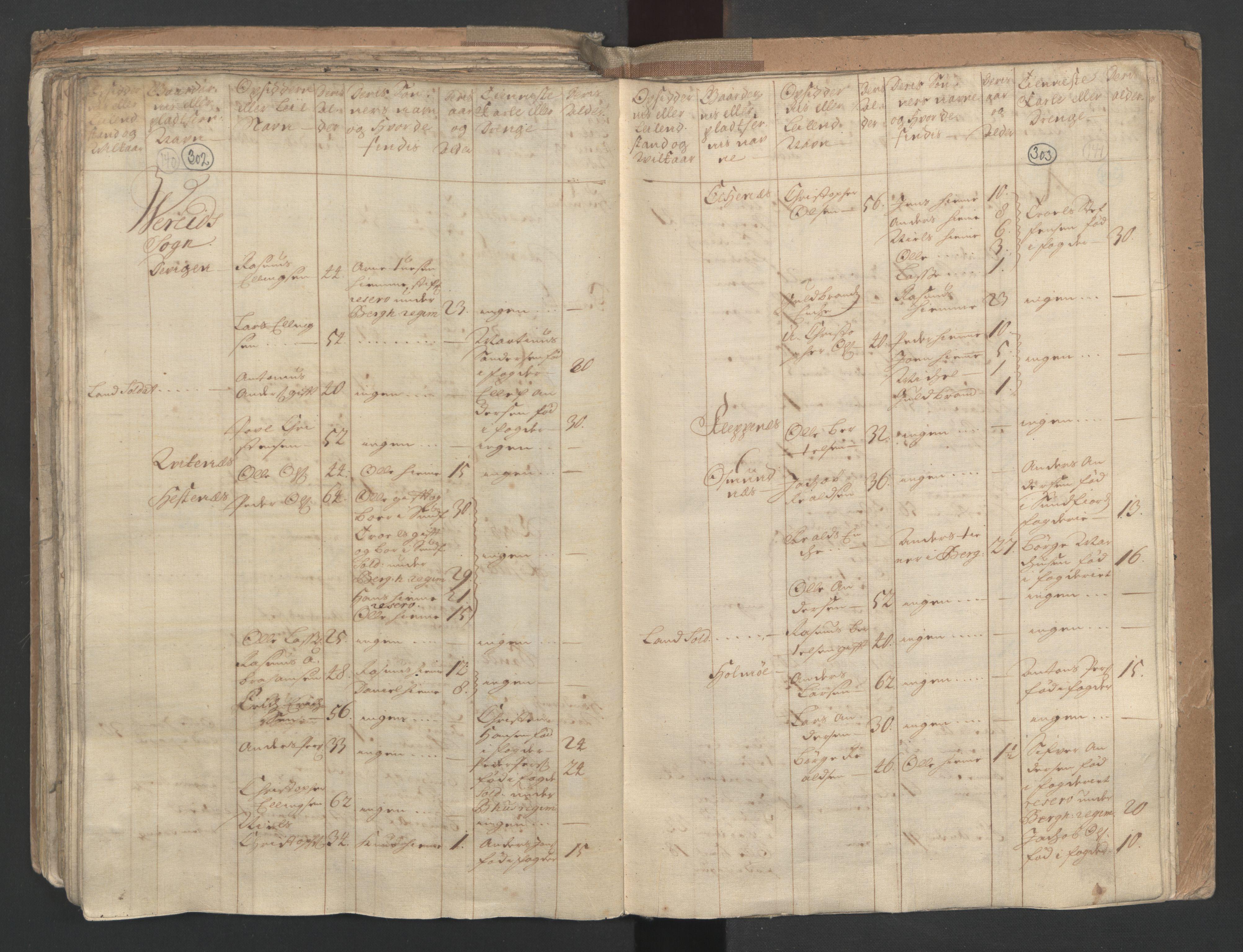 RA, Manntallet 1701, nr. 9: Sunnfjord fogderi, Nordfjord fogderi og Svanø birk, 1701, s. 302-303