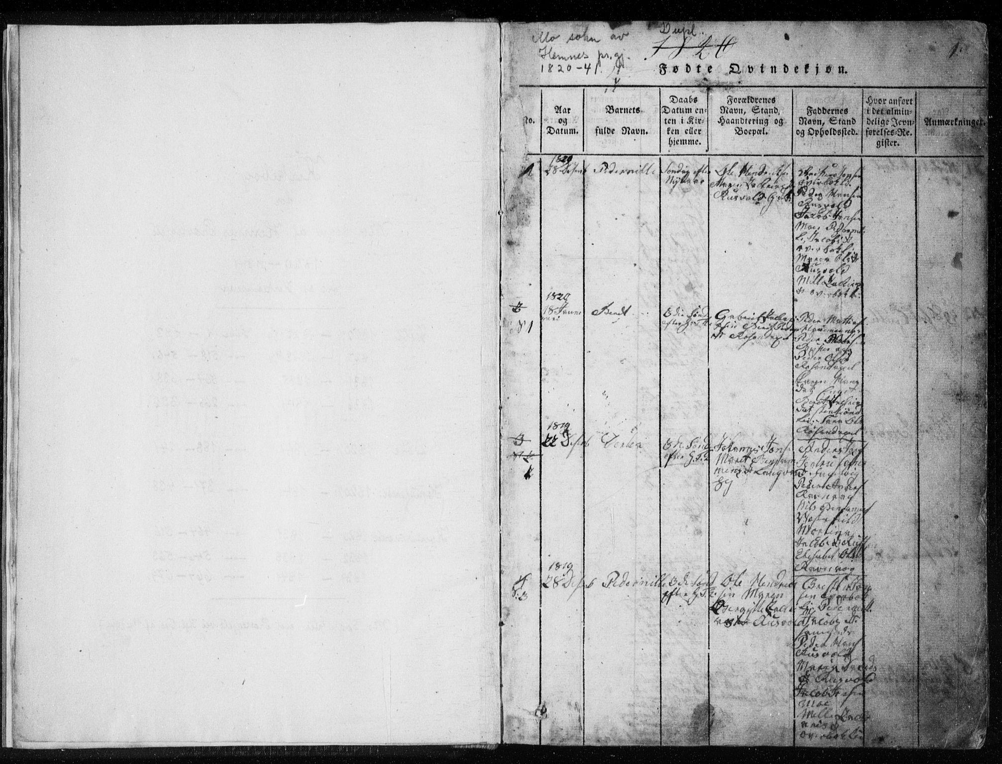 SAT, Ministerialprotokoller, klokkerbøker og fødselsregistre - Nordland, 827/L0412: Klokkerbok nr. 827C01, 1820-1841, s. 0-1