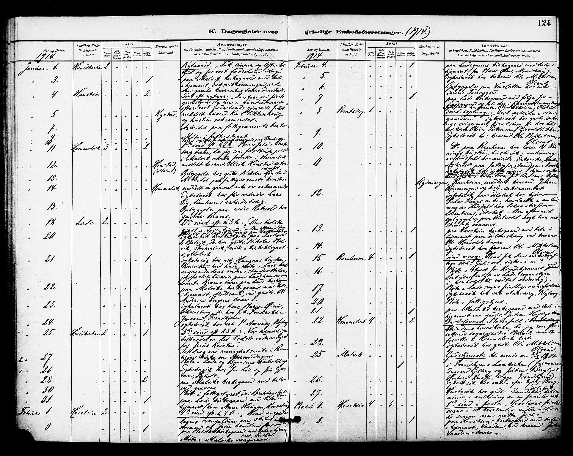 SAT, Ministerialprotokoller, klokkerbøker og fødselsregistre - Sør-Trøndelag, 606/L0304: Residerende kapellans bok nr. 606B03, 1895-1917, s. 124