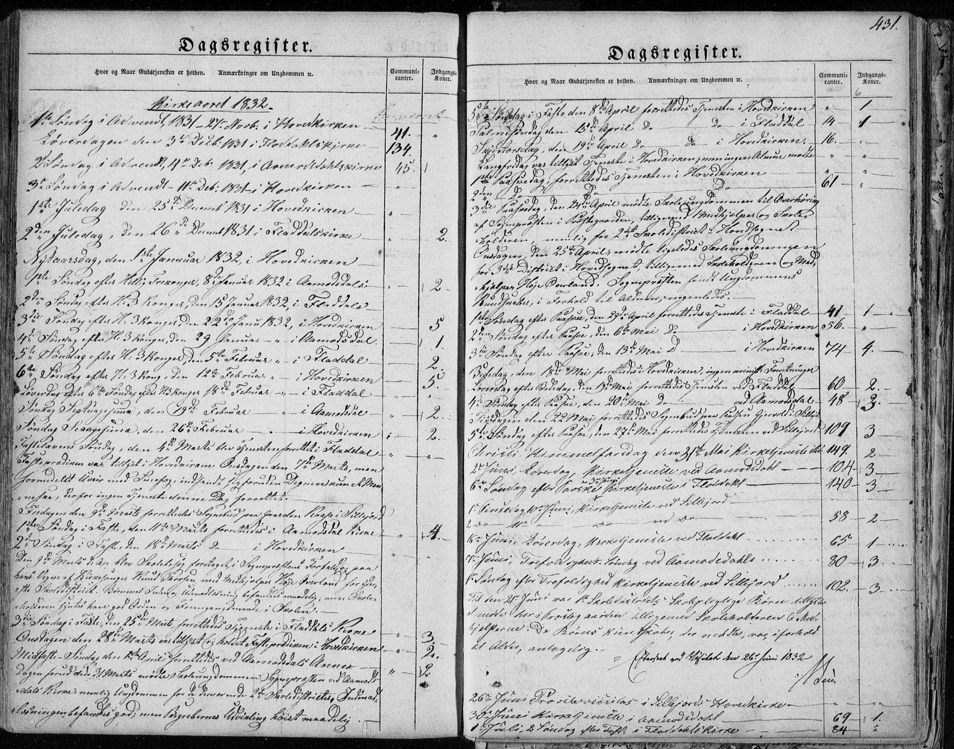 SAKO, Seljord kirkebøker, F/Fa/L0011: Ministerialbok nr. I 11, 1831-1849, s. 431