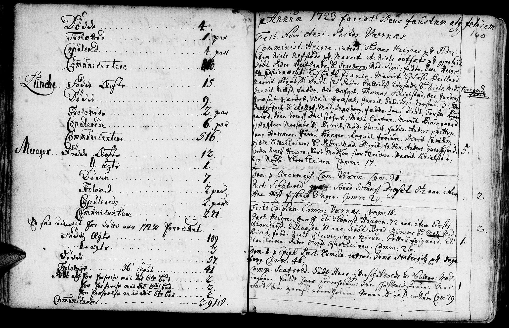 SAT, Ministerialprotokoller, klokkerbøker og fødselsregistre - Nord-Trøndelag, 709/L0054: Ministerialbok nr. 709A02, 1714-1738, s. 159-160