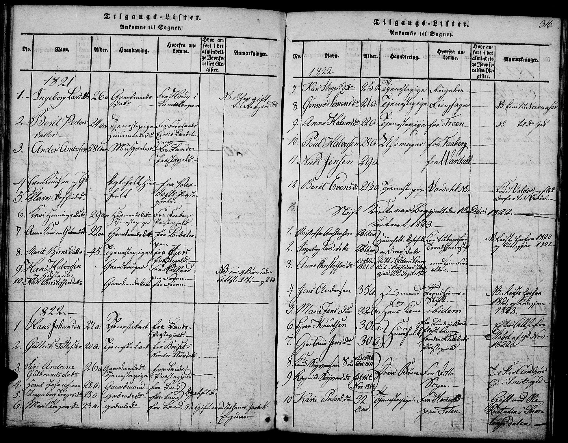 SAH, Biri prestekontor, Klokkerbok nr. 1, 1814-1828, s. 316