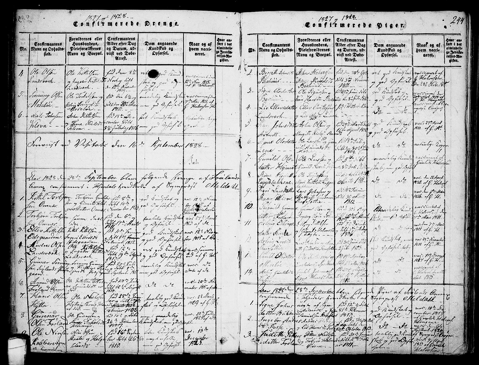 SAKO, Hjartdal kirkebøker, F/Fb/L0001: Ministerialbok nr. II 1, 1815-1843, s. 244