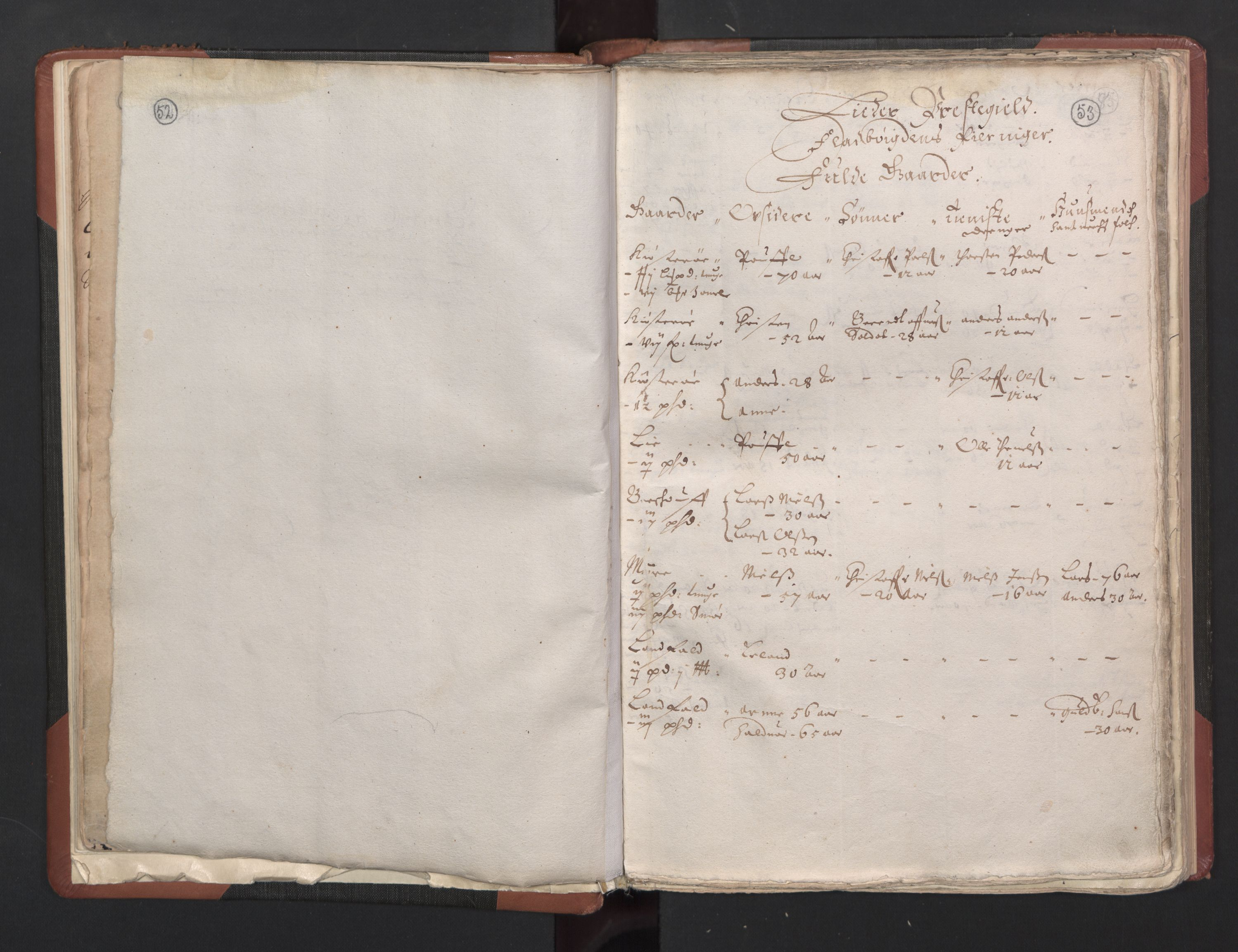 RA, Fogdenes og sorenskrivernes manntall 1664-1666, nr. 5: Fogderier (len og skipreider) i nåværende Buskerud fylke og Vestfold fylke, 1664, s. 52-53