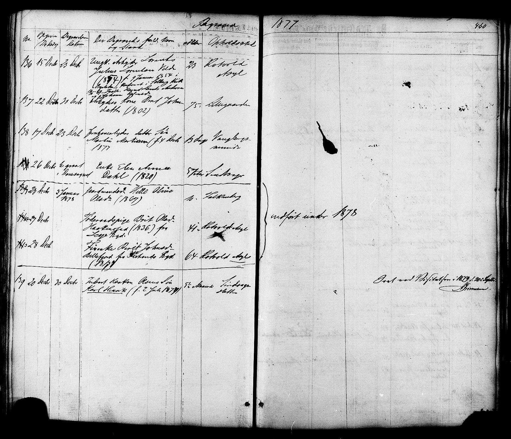 SAT, Ministerialprotokoller, klokkerbøker og fødselsregistre - Sør-Trøndelag, 606/L0293: Ministerialbok nr. 606A08, 1866-1877, s. 460