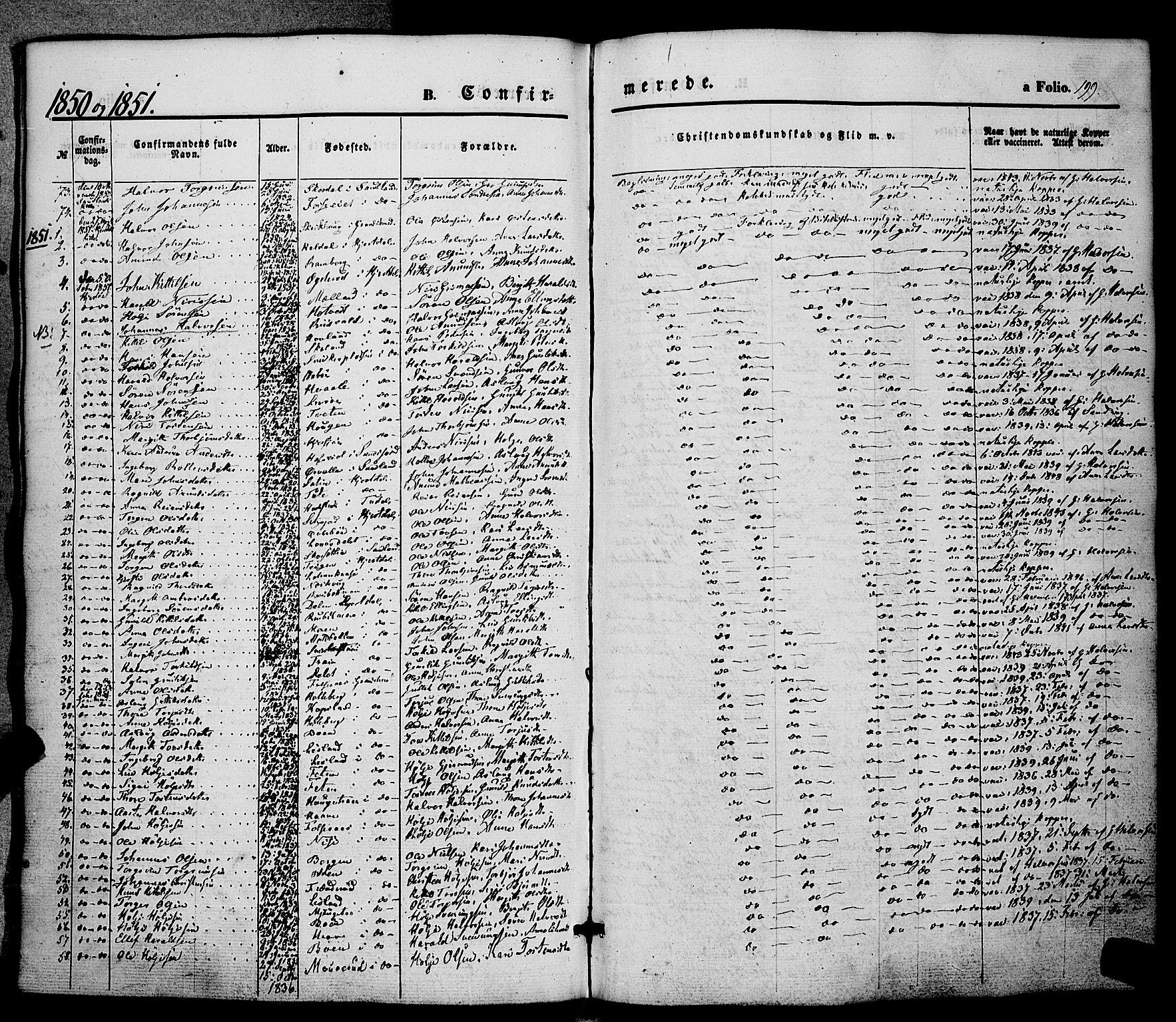 SAKO, Hjartdal kirkebøker, F/Fa/L0008: Ministerialbok nr. I 8, 1844-1859, s. 199