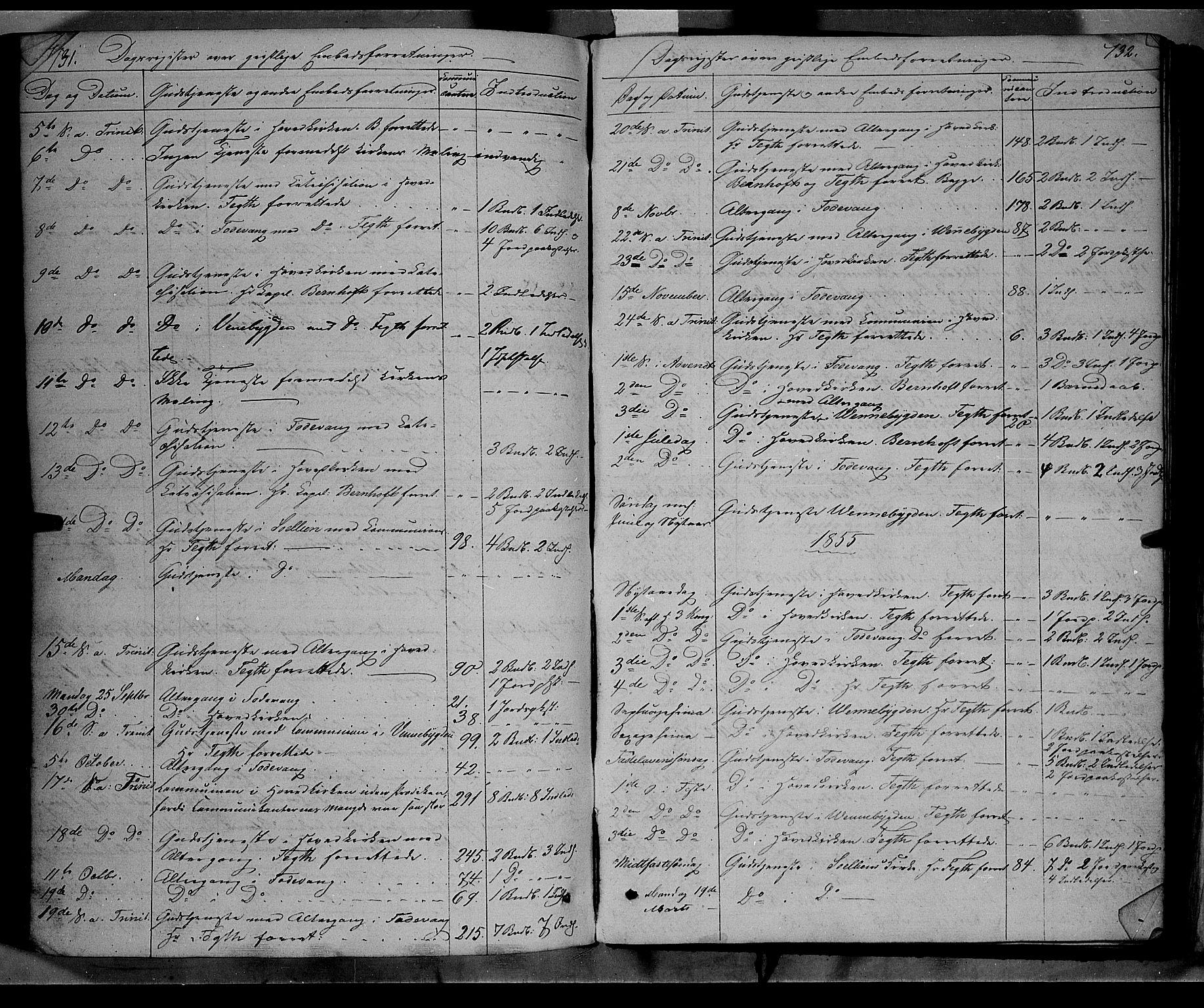 SAH, Ringebu prestekontor, Ministerialbok nr. 6, 1848-1859, s. 731-732
