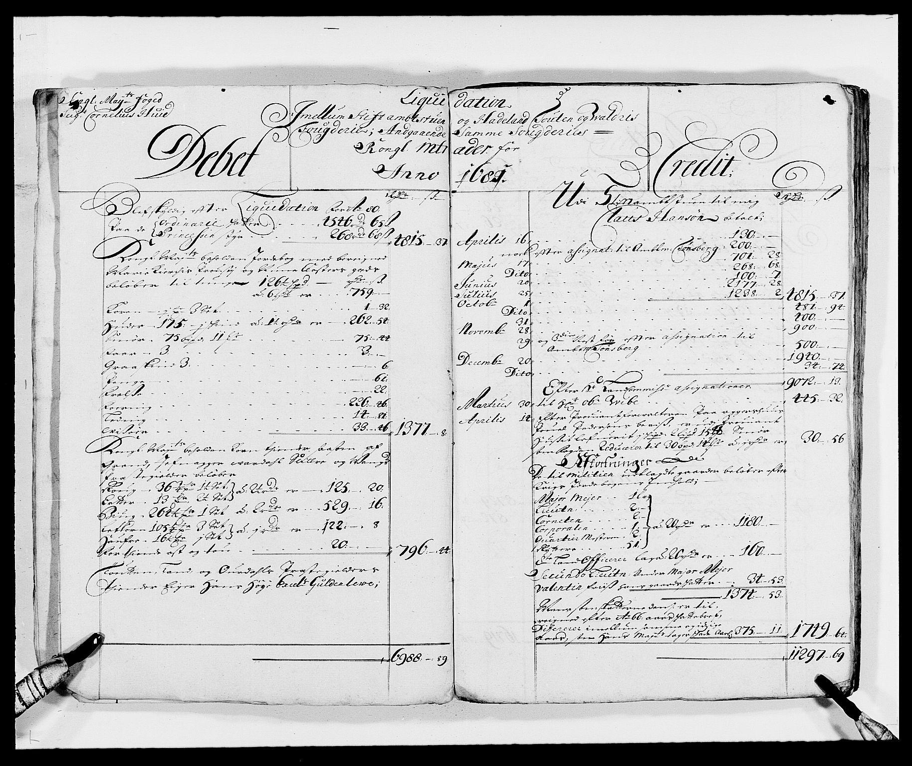 RA, Rentekammeret inntil 1814, Reviderte regnskaper, Fogderegnskap, R18/L1287: Fogderegnskap Hadeland, Toten og Valdres, 1688, s. 91