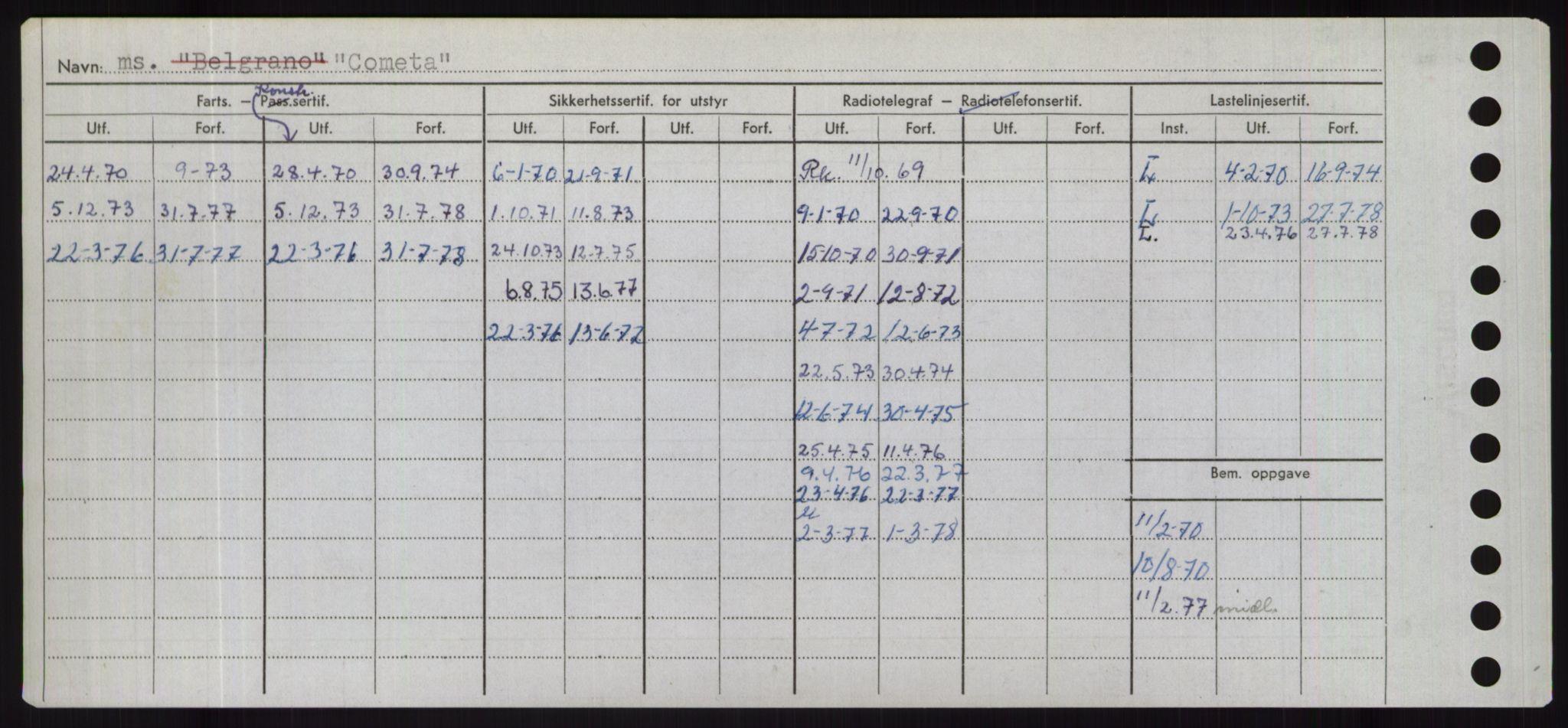 RA, Sjøfartsdirektoratet med forløpere, Skipsmålingen, H/Hd/L0008: Fartøy, C-D, s. 128