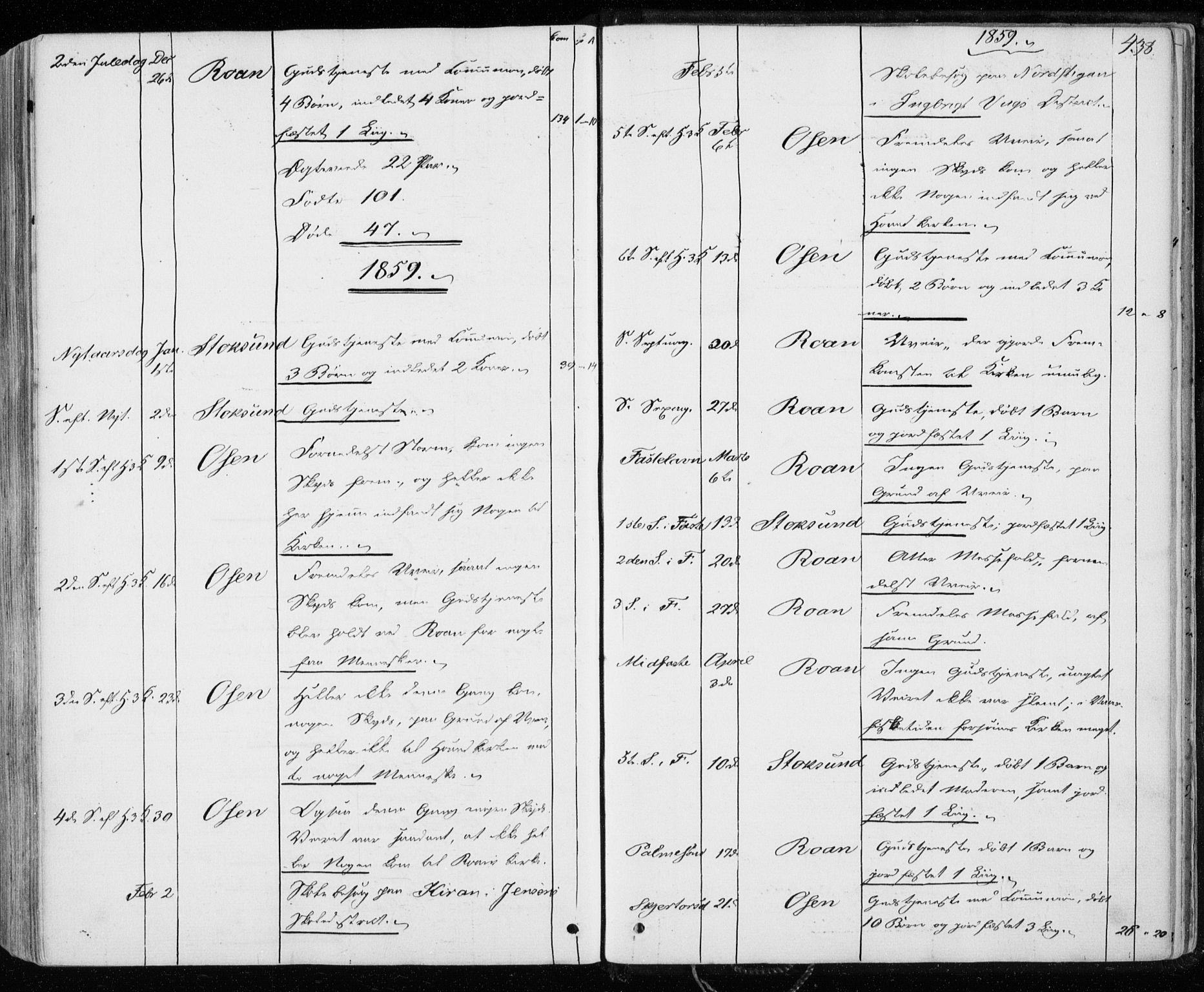 SAT, Ministerialprotokoller, klokkerbøker og fødselsregistre - Sør-Trøndelag, 657/L0705: Ministerialbok nr. 657A06, 1858-1867, s. 438