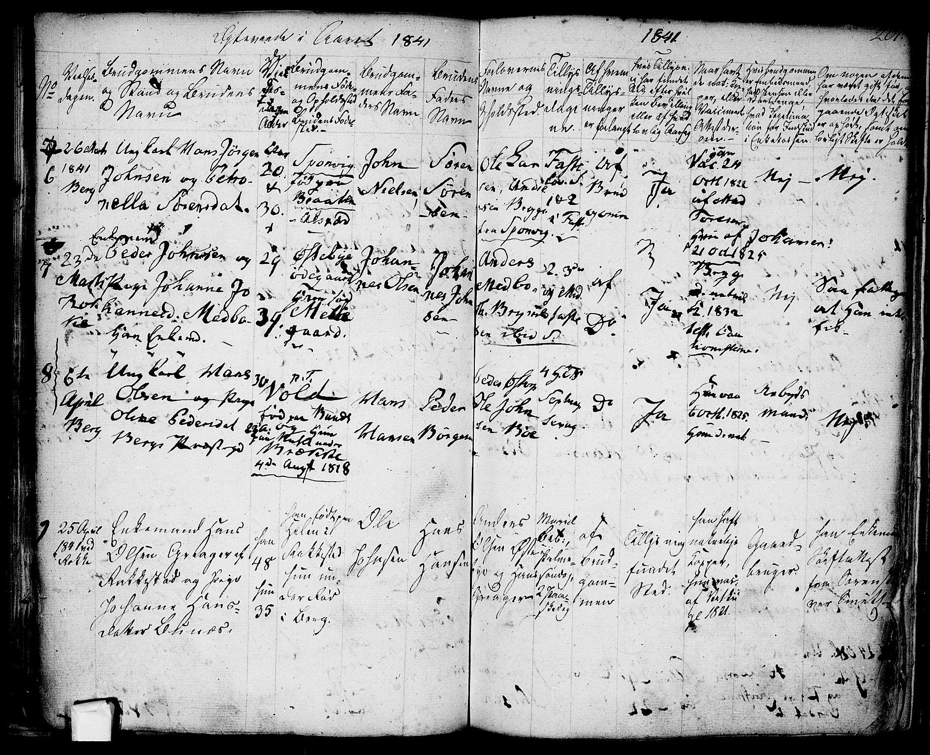 SAO, Berg prestekontor Kirkebøker, F/Fa/L0003: Ministerialbok nr. I 3, 1832-1842, s. 201